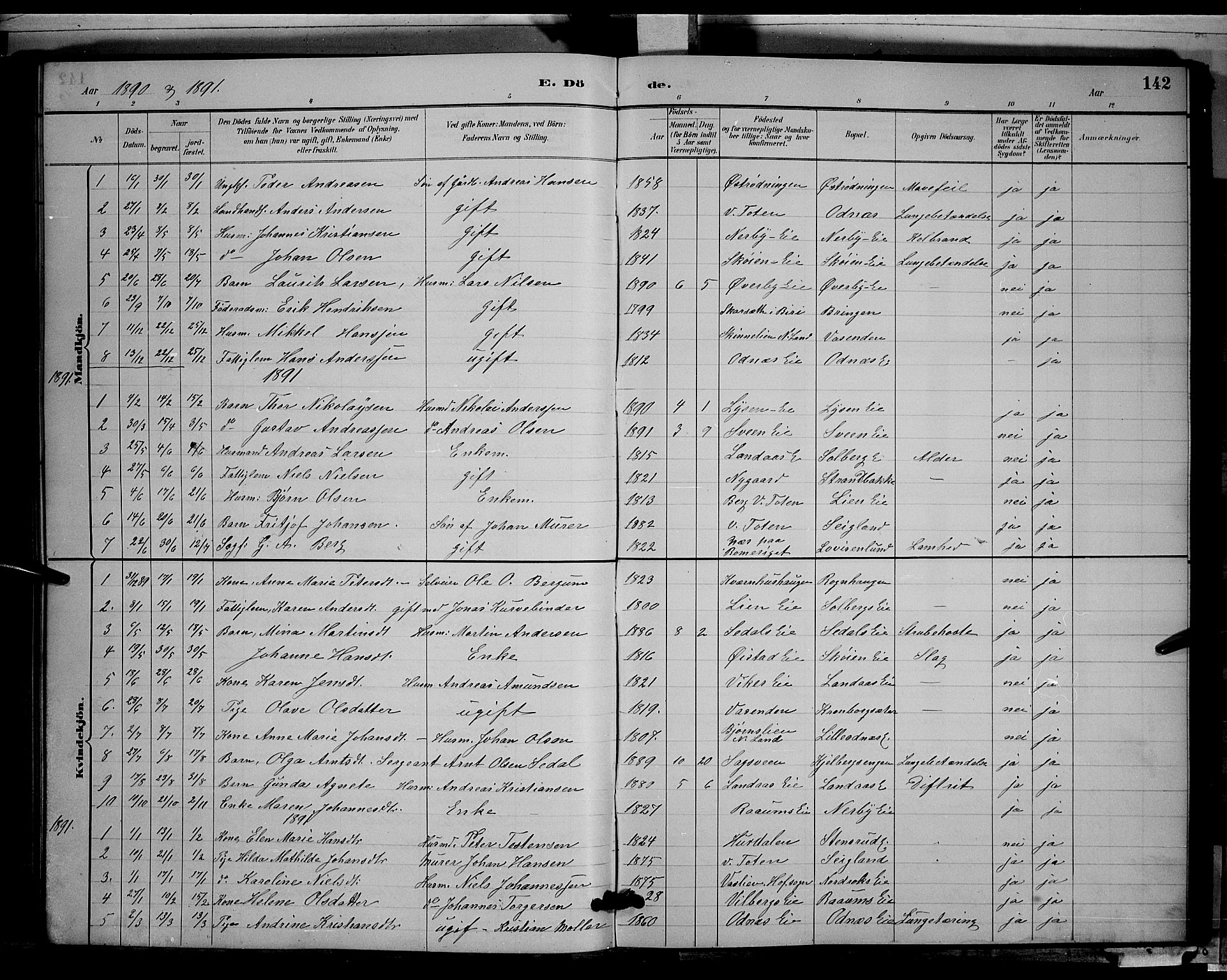 SAH, Søndre Land prestekontor, L/L0003: Klokkerbok nr. 3, 1884-1902, s. 142