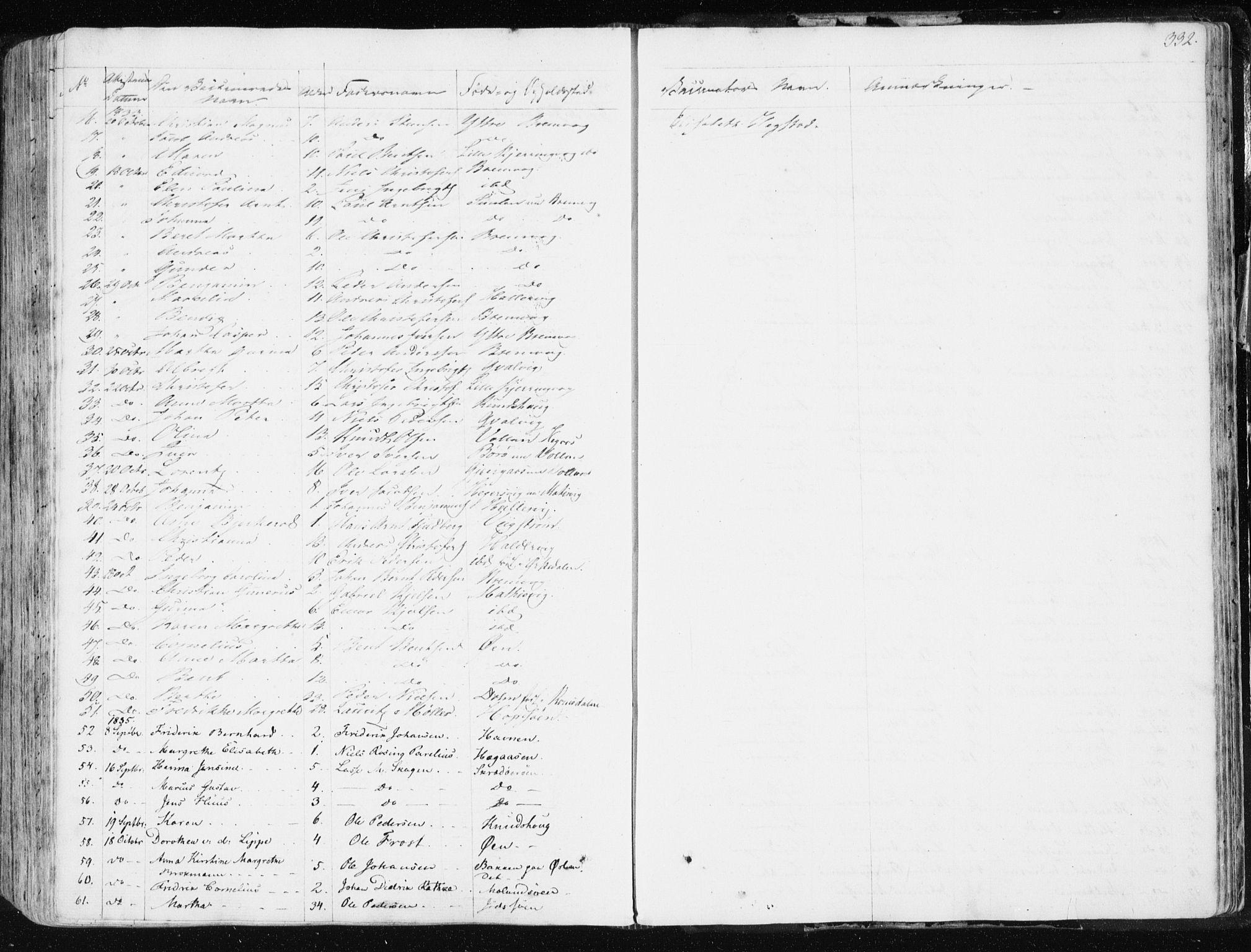 SAT, Ministerialprotokoller, klokkerbøker og fødselsregistre - Sør-Trøndelag, 634/L0528: Ministerialbok nr. 634A04, 1827-1842, s. 332