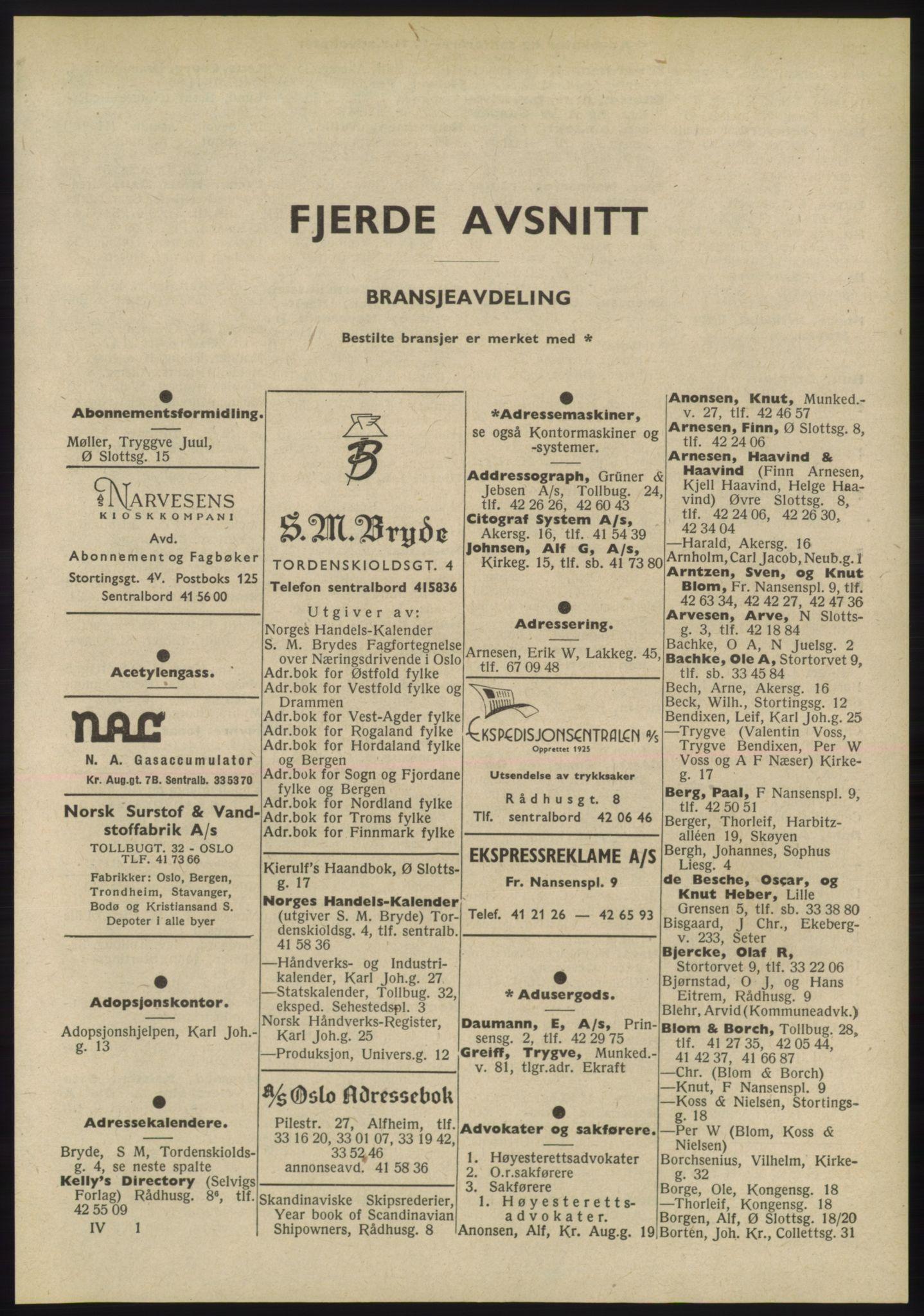 PUBL, Kristiania/Oslo adressebok, 1955, s. 2401