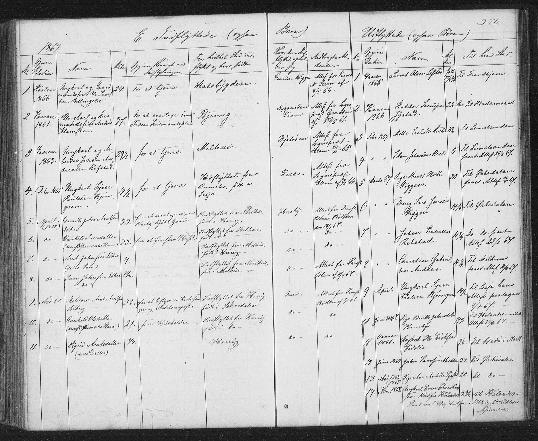 SAT, Ministerialprotokoller, klokkerbøker og fødselsregistre - Sør-Trøndelag, 667/L0798: Klokkerbok nr. 667C03, 1867-1929, s. 370