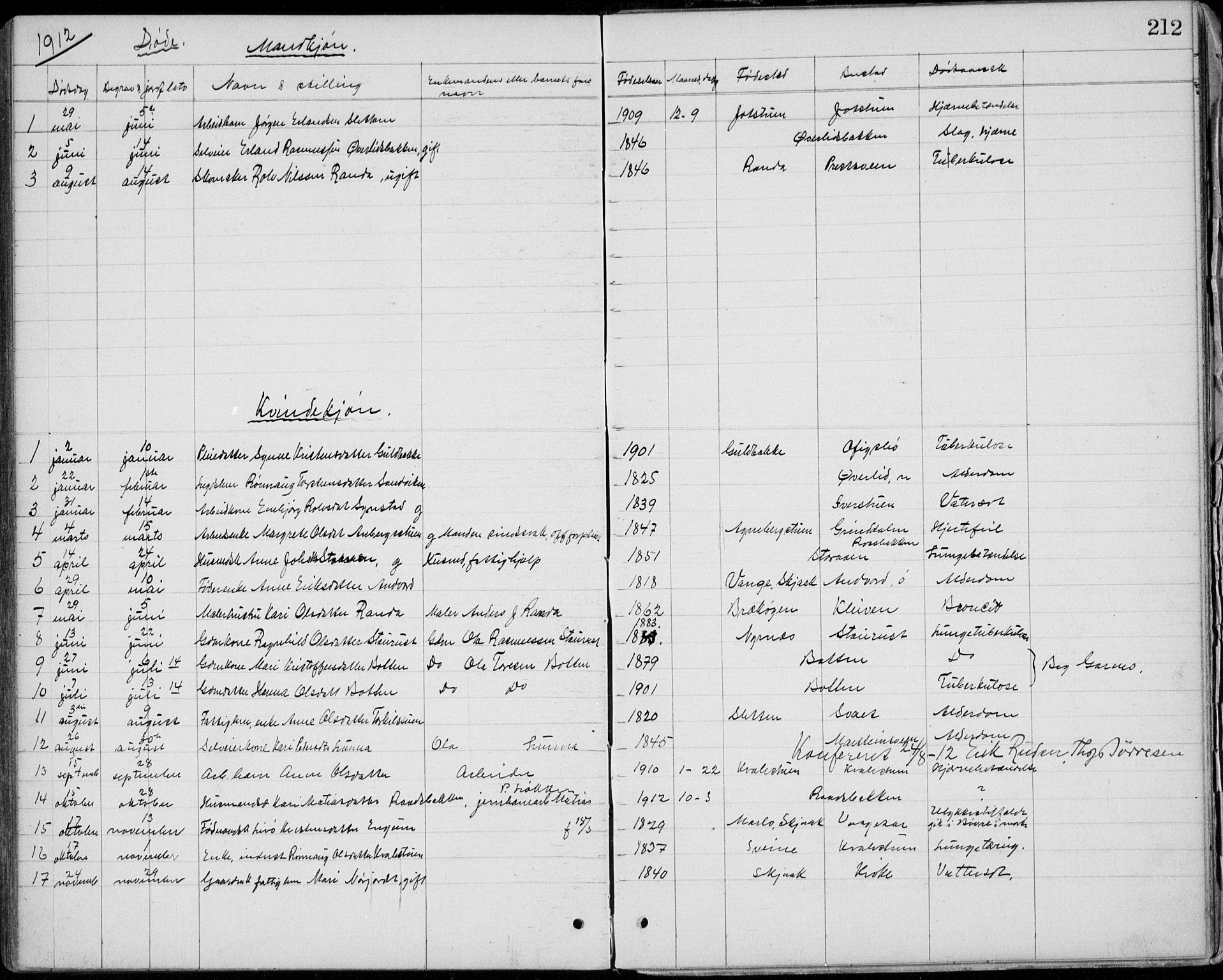 SAH, Lom prestekontor, L/L0013: Klokkerbok nr. 13, 1874-1938, s. 212