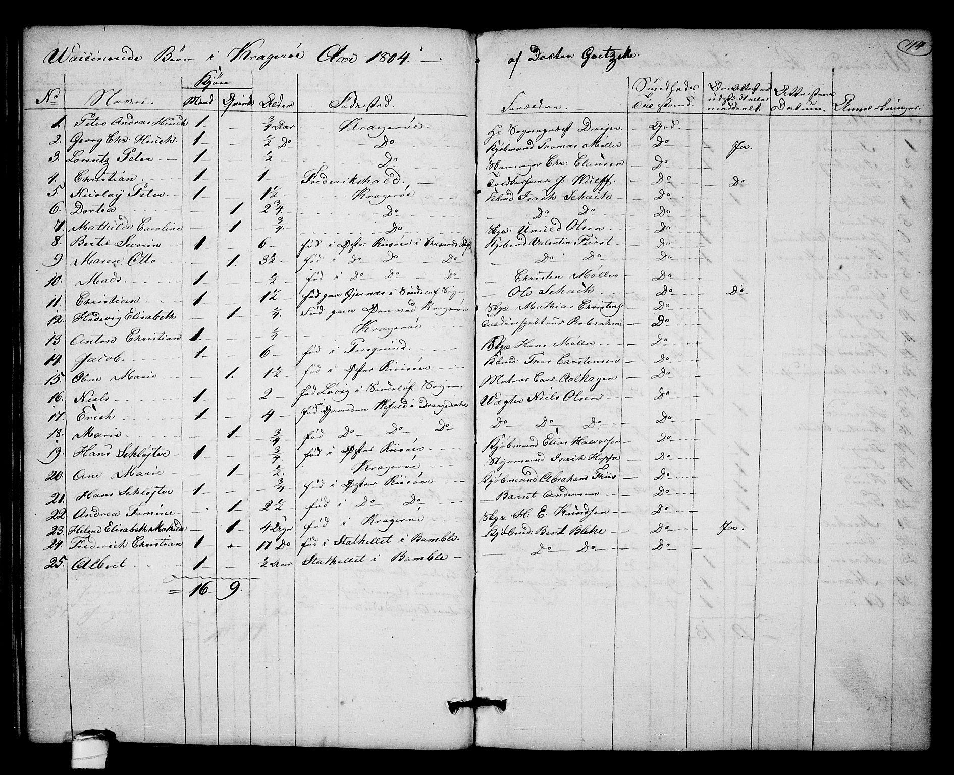SAKO, Kragerø kirkebøker, F/Fa/L0003: Ministerialbok nr. 3, 1802-1813, s. 74