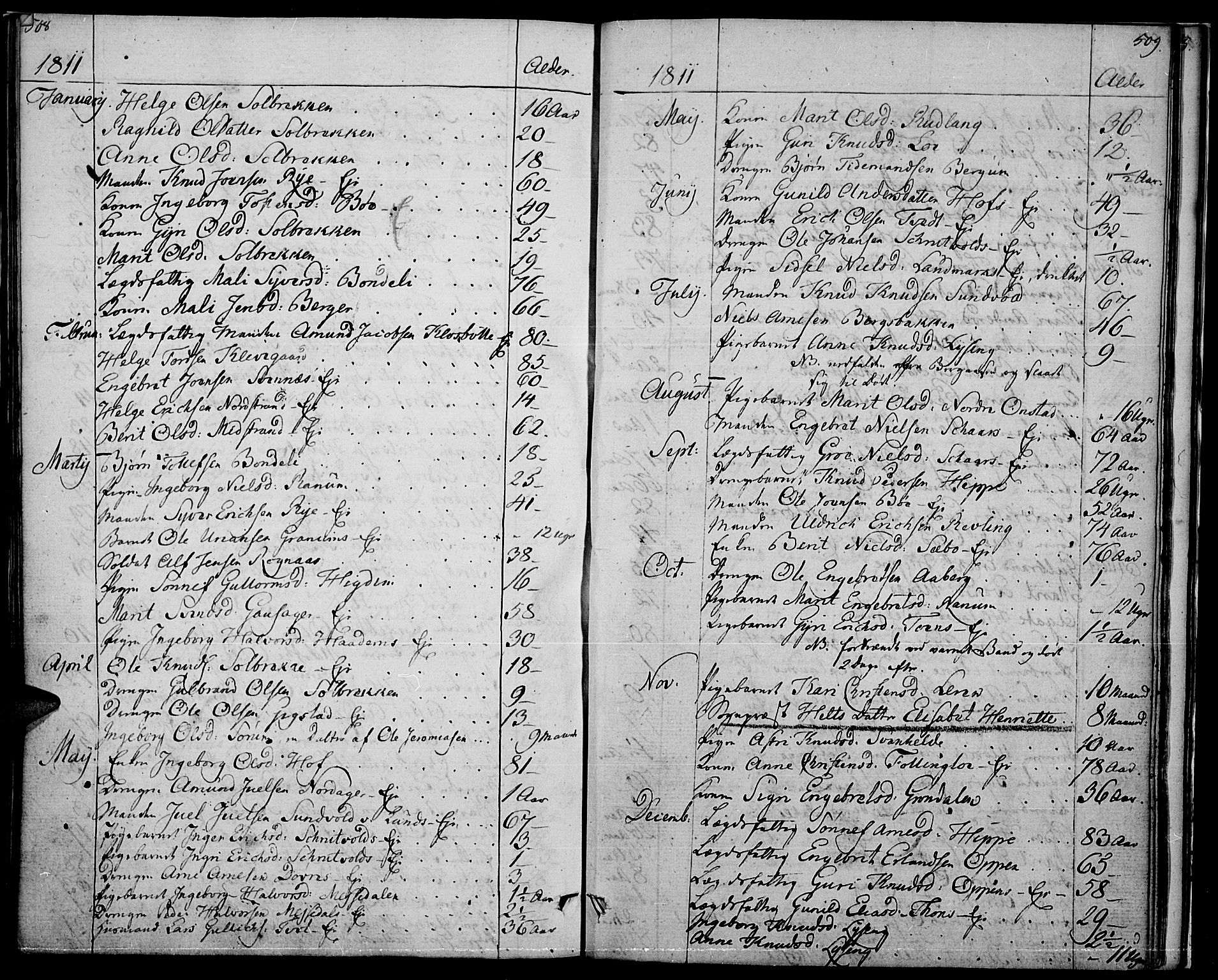SAH, Nord-Aurdal prestekontor, Ministerialbok nr. 1, 1808-1815, s. 508-509