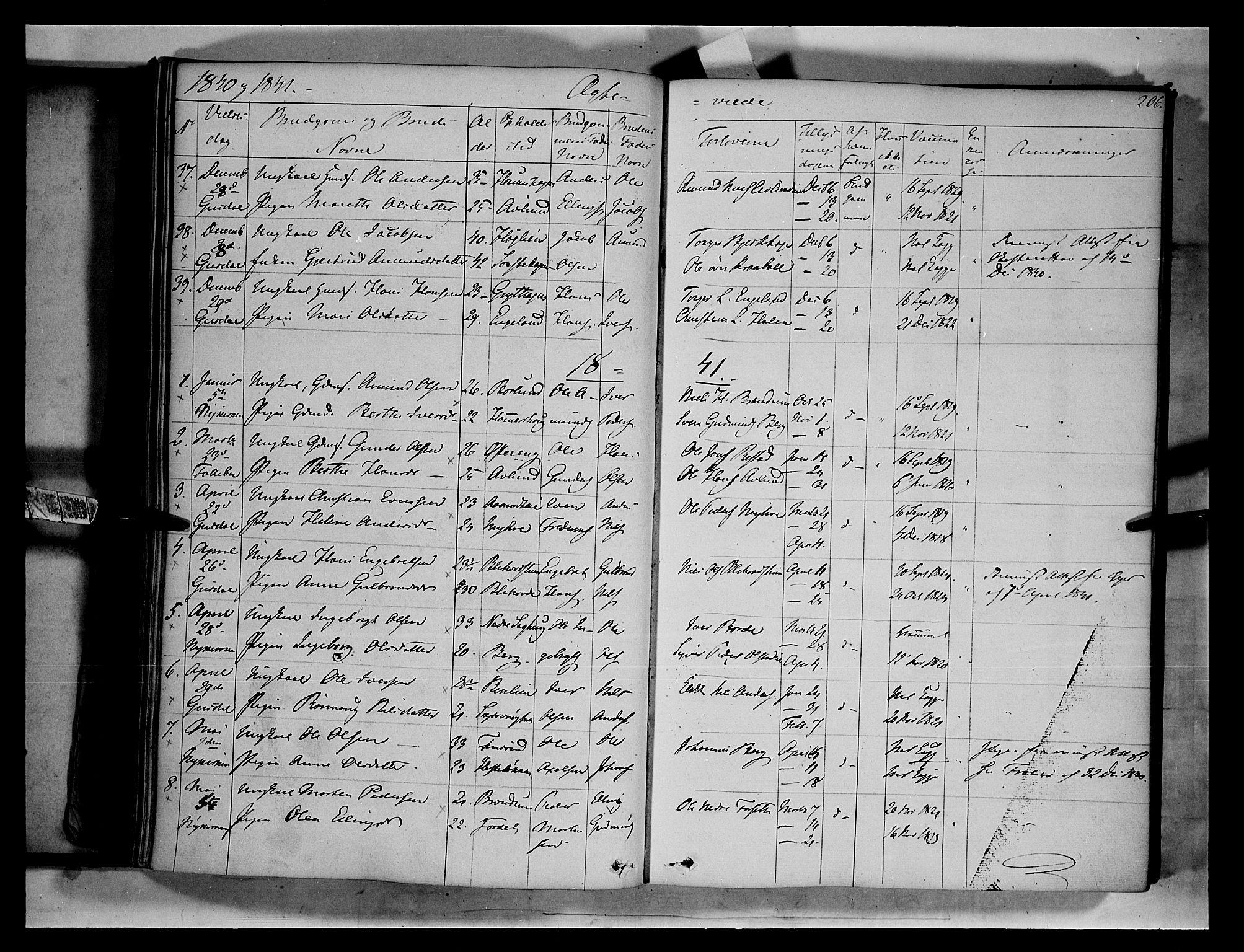 SAH, Gausdal prestekontor, Ministerialbok nr. 7, 1840-1850, s. 206