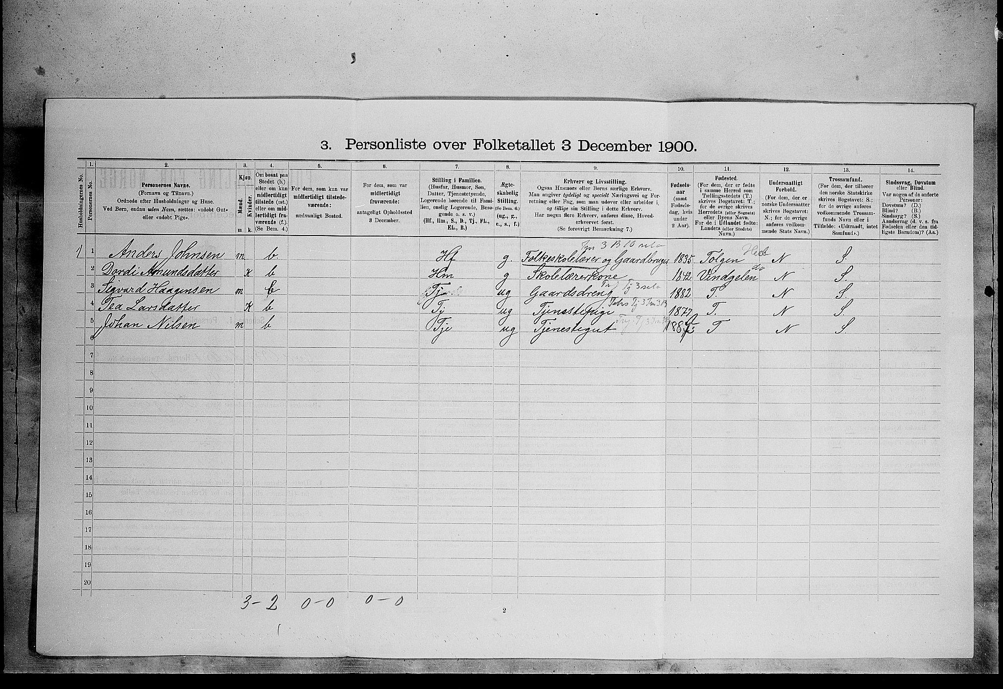 SAH, Folketelling 1900 for 0433 Øvre Rendal herred, 1900, s. 417