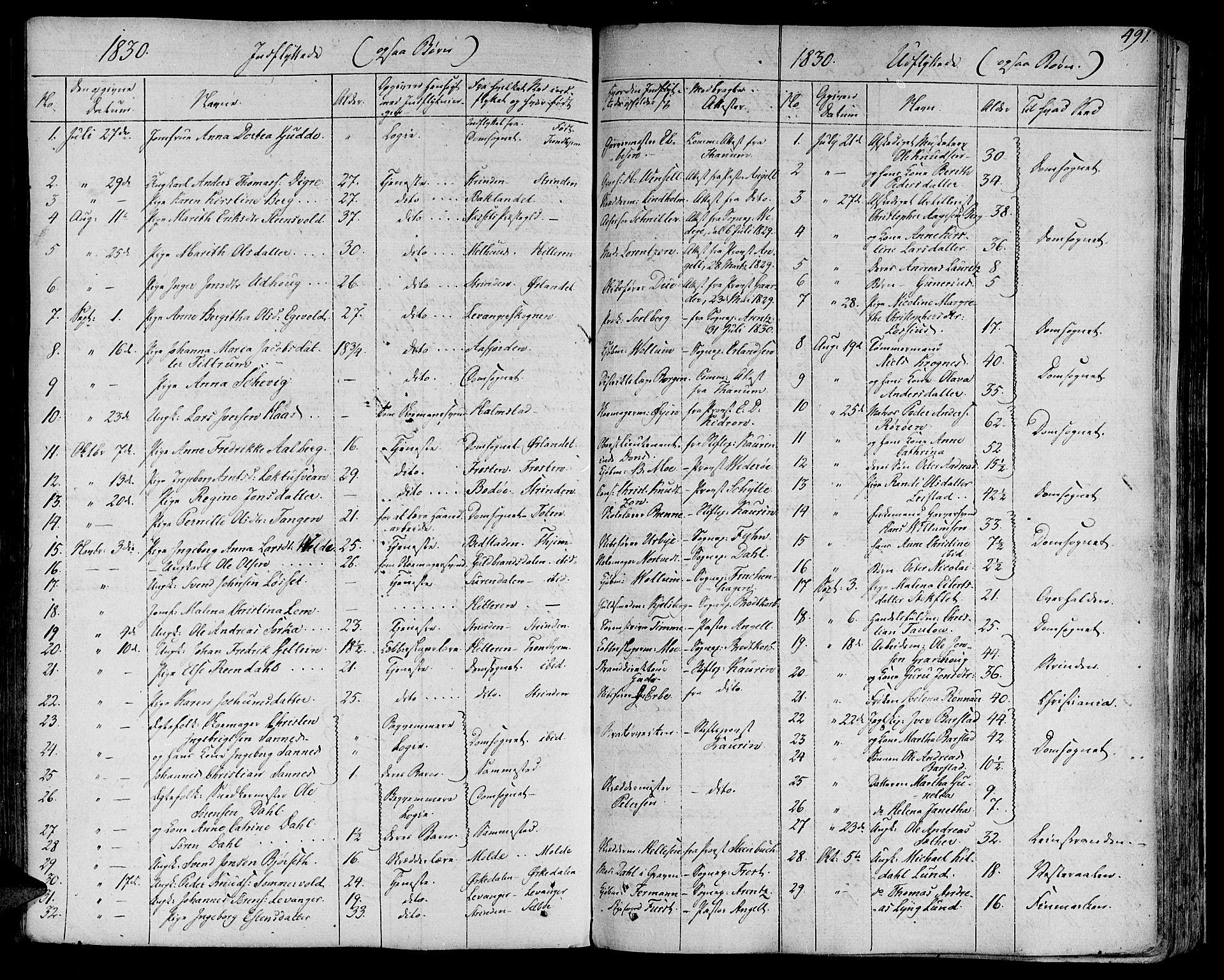 SAT, Ministerialprotokoller, klokkerbøker og fødselsregistre - Sør-Trøndelag, 602/L0109: Ministerialbok nr. 602A07, 1821-1840, s. 491