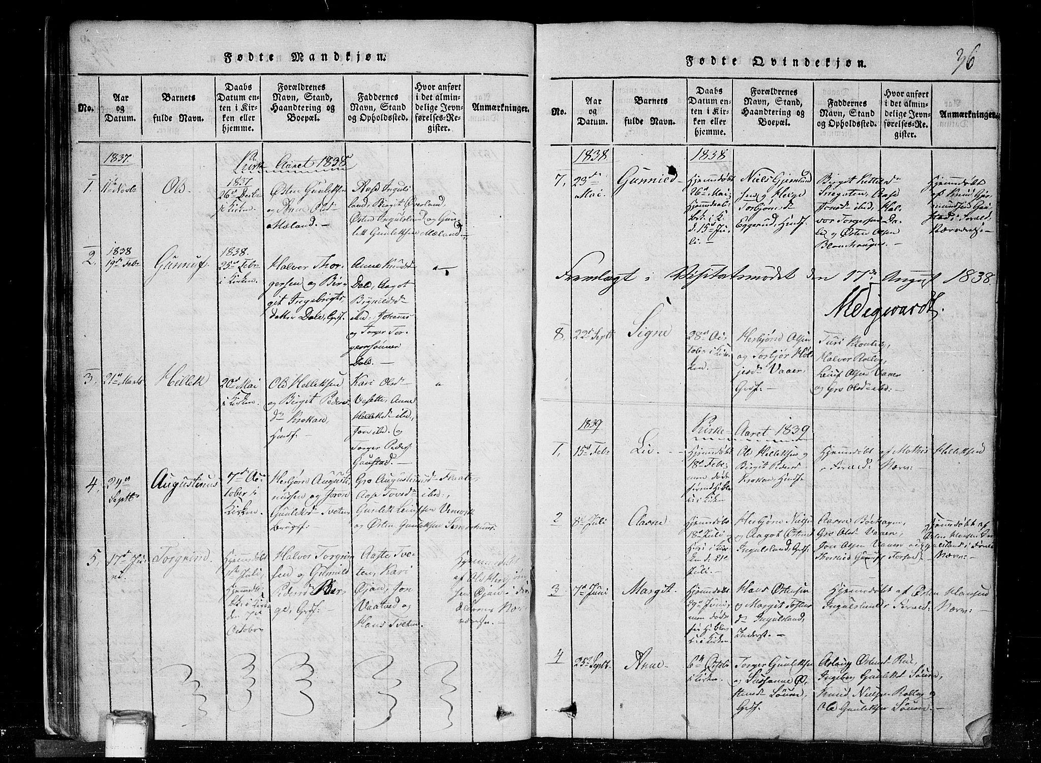SAKO, Tinn kirkebøker, G/Gc/L0001: Klokkerbok nr. III 1, 1815-1879, s. 36