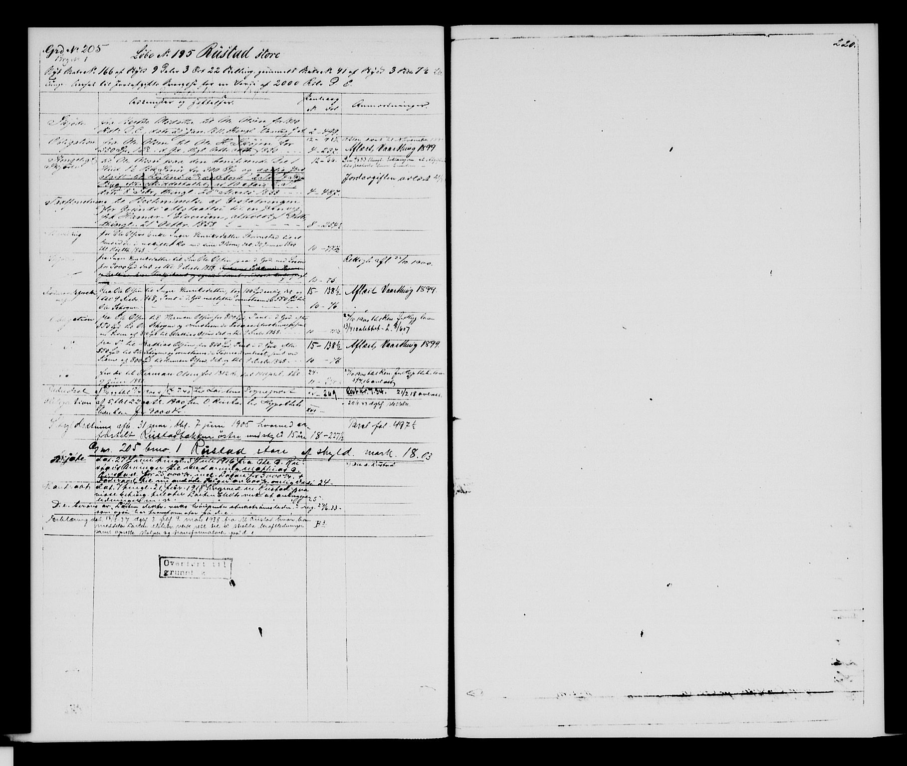 SAH, Sør-Hedmark sorenskriveri, H/Ha/Hac/Hacc/L0001: Panteregister nr. 3.1, 1855-1943, s. 220