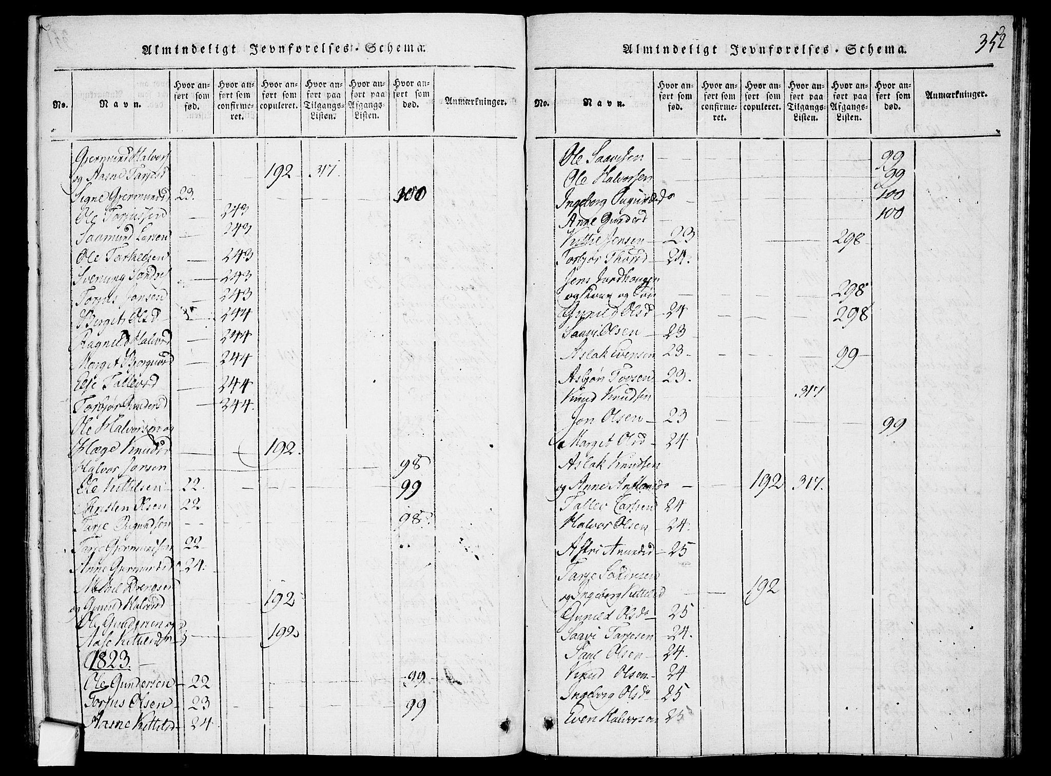 SAKO, Mo kirkebøker, F/Fa/L0004: Ministerialbok nr. I 4, 1814-1844, s. 352