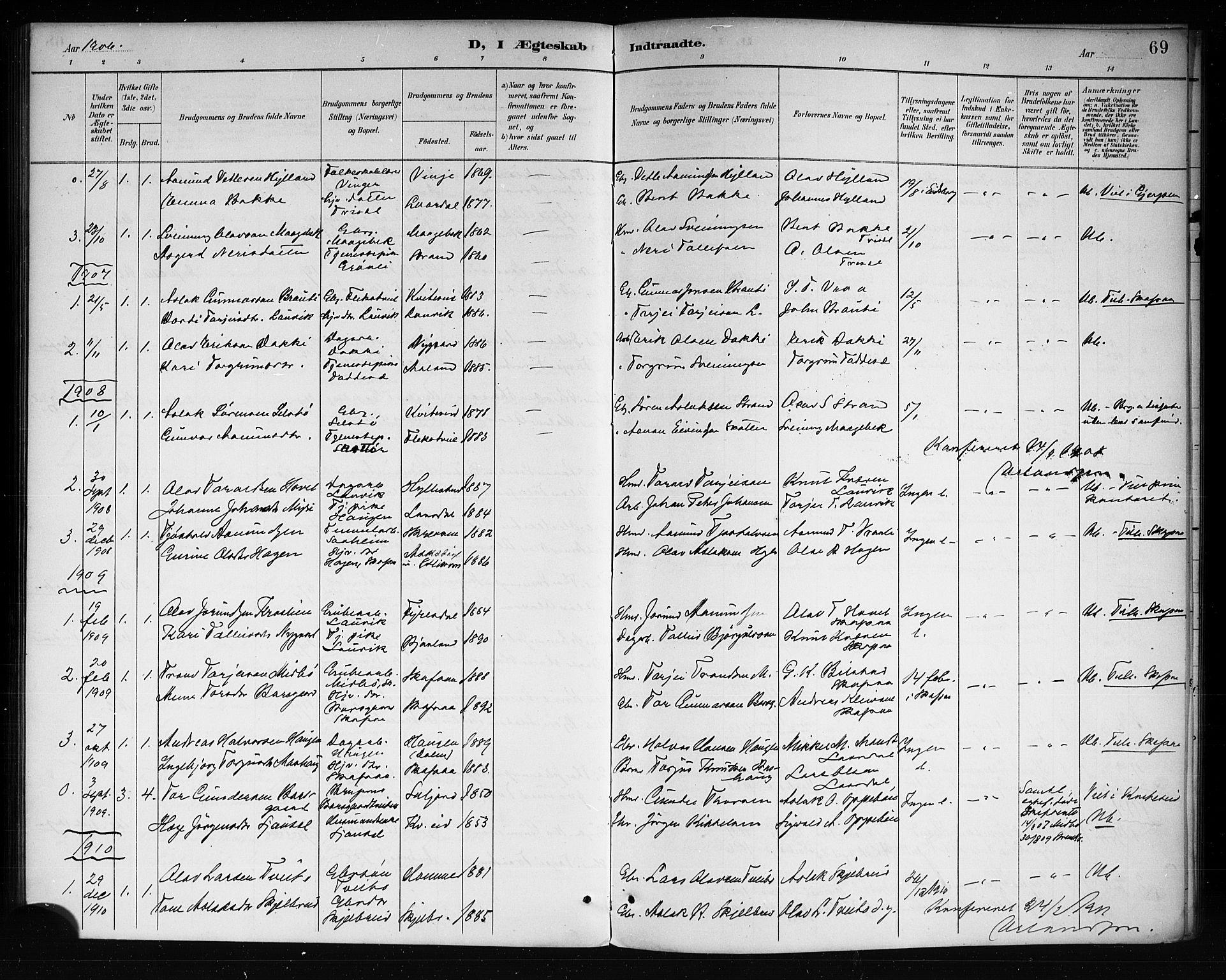 SAKO, Lårdal kirkebøker, G/Ga/L0003: Klokkerbok nr. I 3, 1891-1918, s. 69