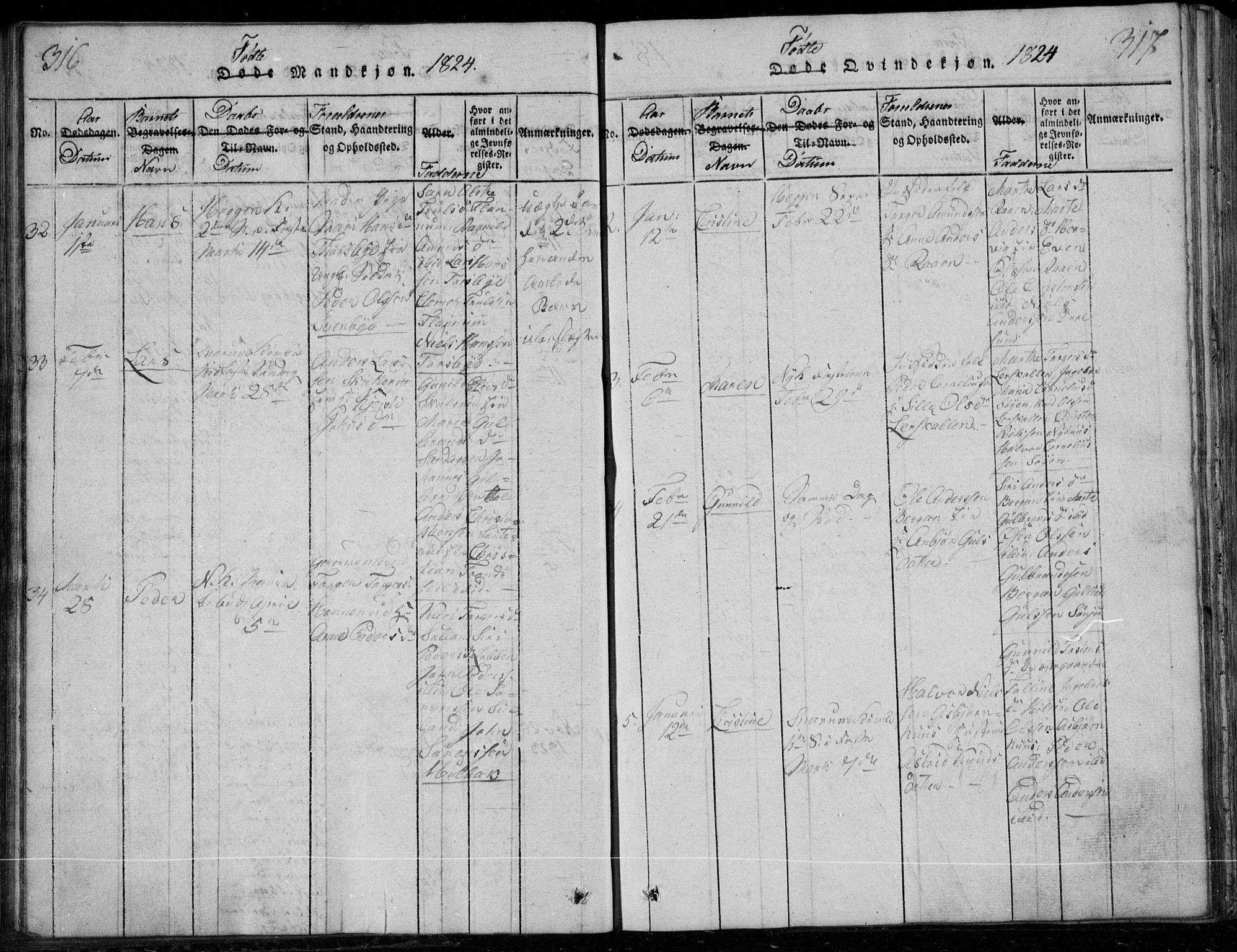 SAKO, Modum kirkebøker, G/Ga/L0001: Klokkerbok nr. I 1, 1818-1824, s. 316-317