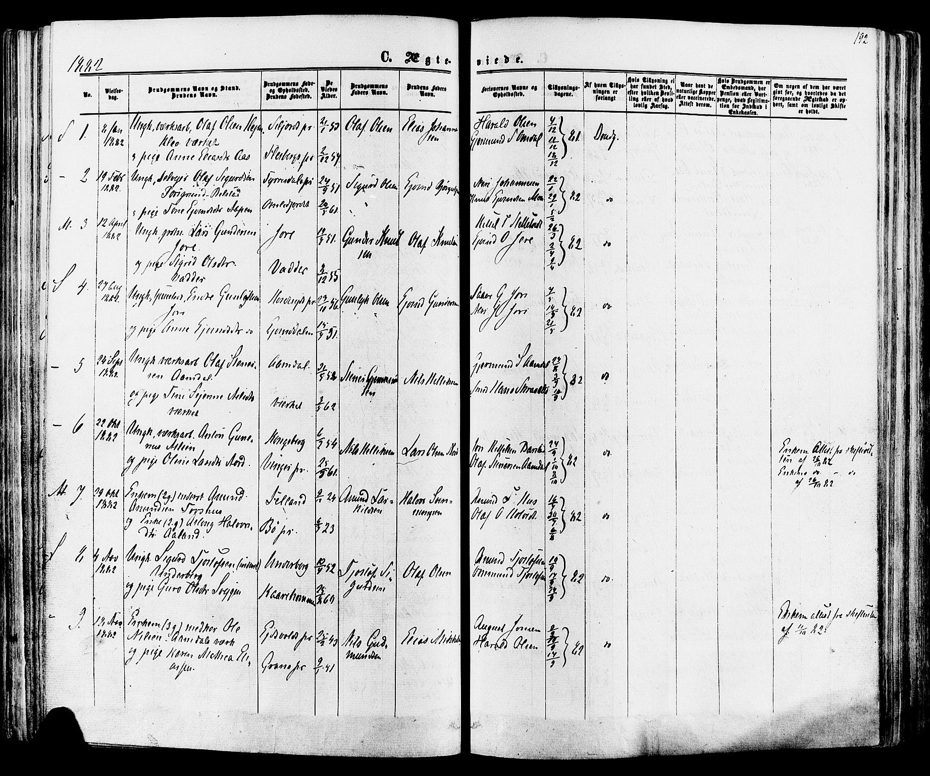 SAKO, Mo kirkebøker, F/Fa/L0006: Ministerialbok nr. I 6, 1865-1885, s. 192