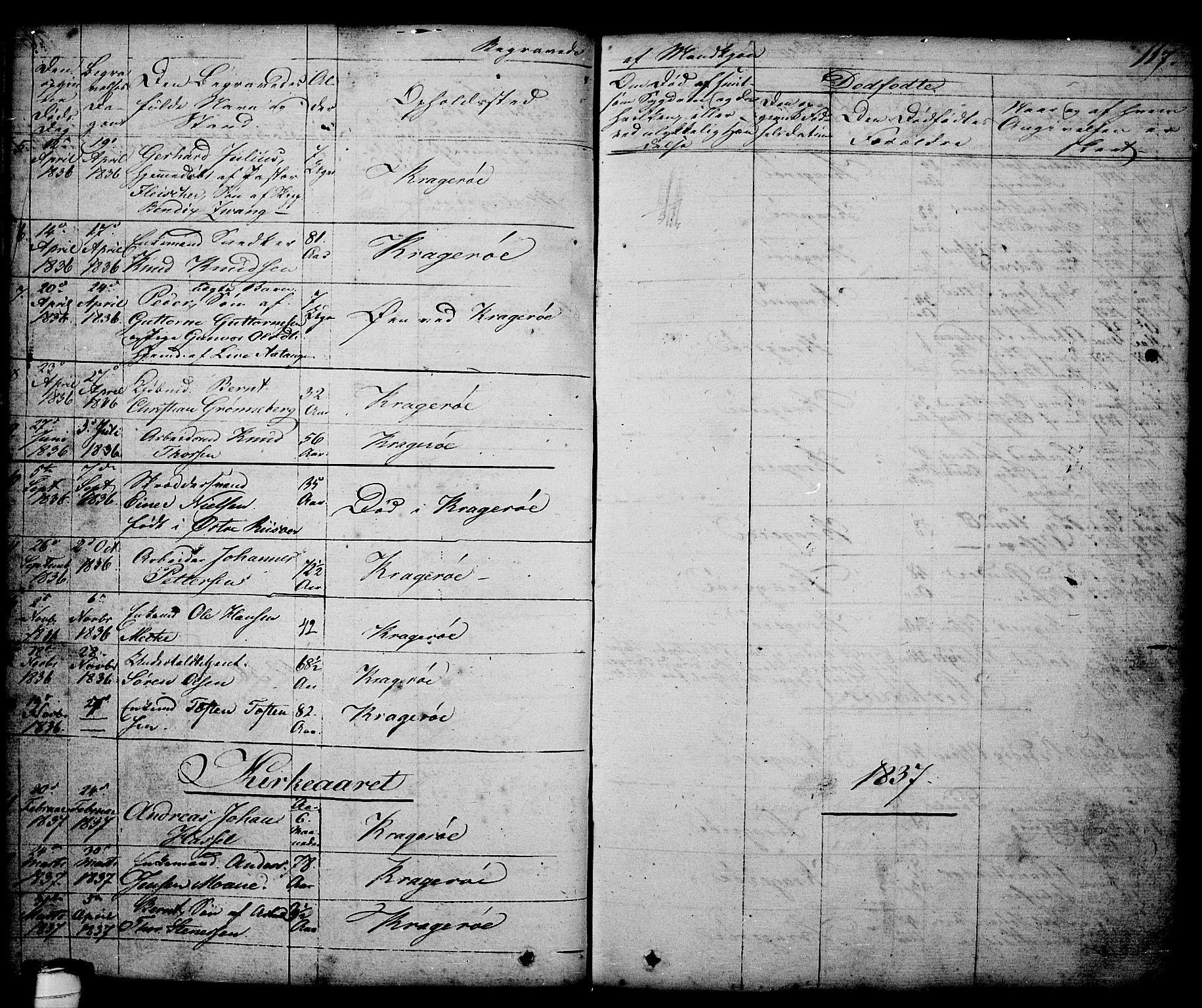 SAKO, Kragerø kirkebøker, G/Ga/L0003: Klokkerbok nr. 3, 1832-1852, s. 117