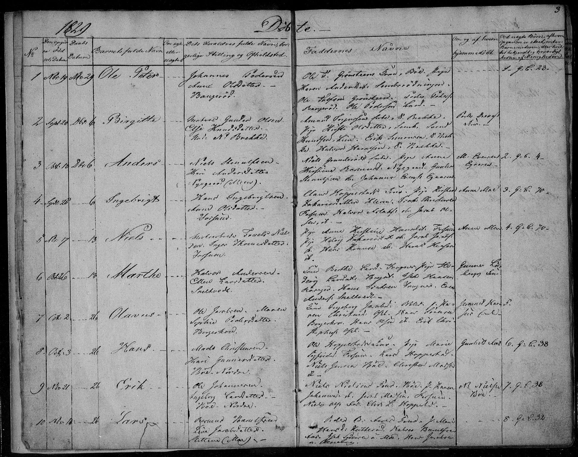 SAKO, Gjerpen kirkebøker, F/Fa/L0006: Ministerialbok nr. 6, 1829-1834, s. 3