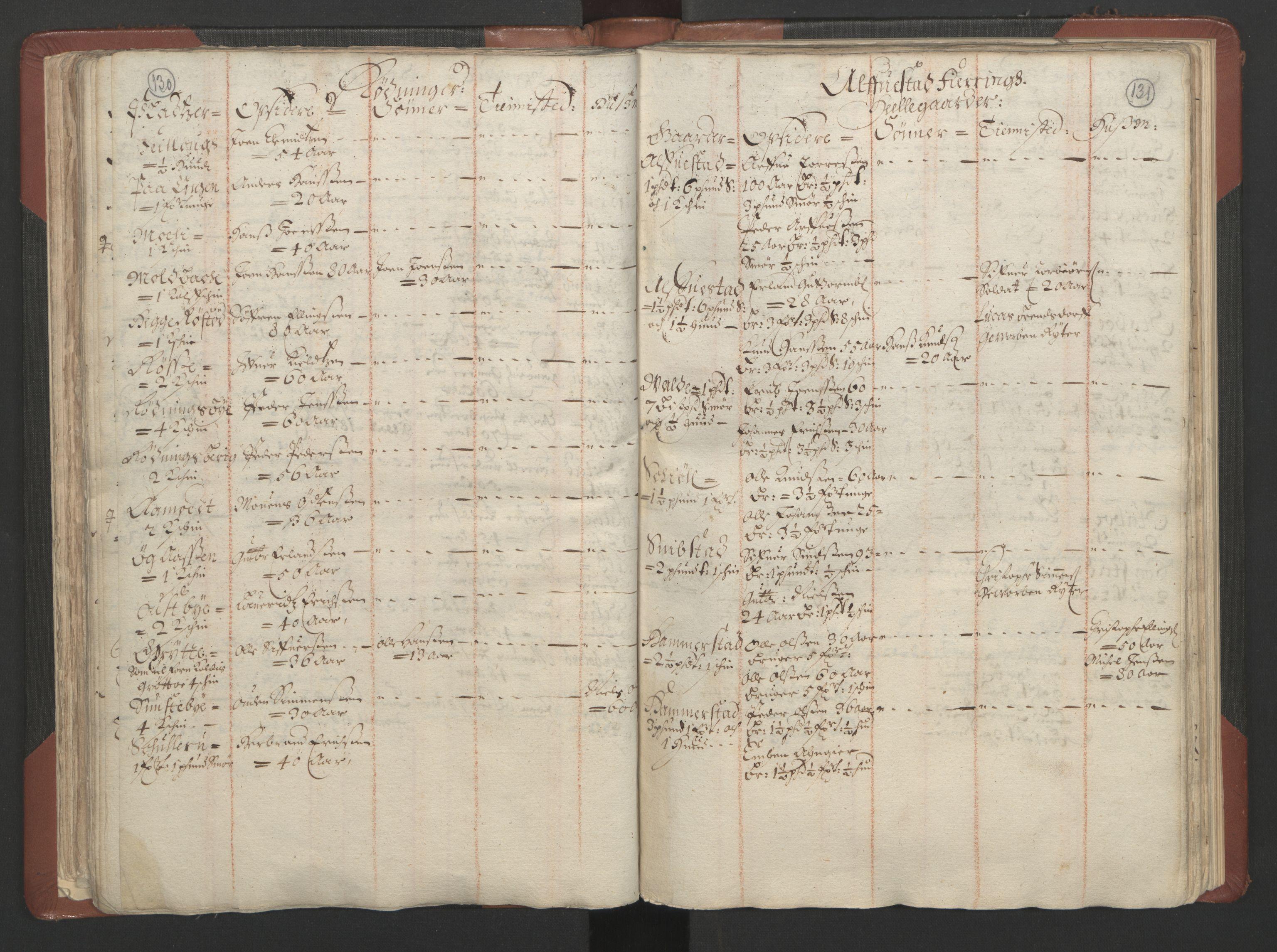 RA, Fogdenes og sorenskrivernes manntall 1664-1666, nr. 4: Hadeland og Valdres fogderi og Gudbrandsdal fogderi, 1664, s. 130-131
