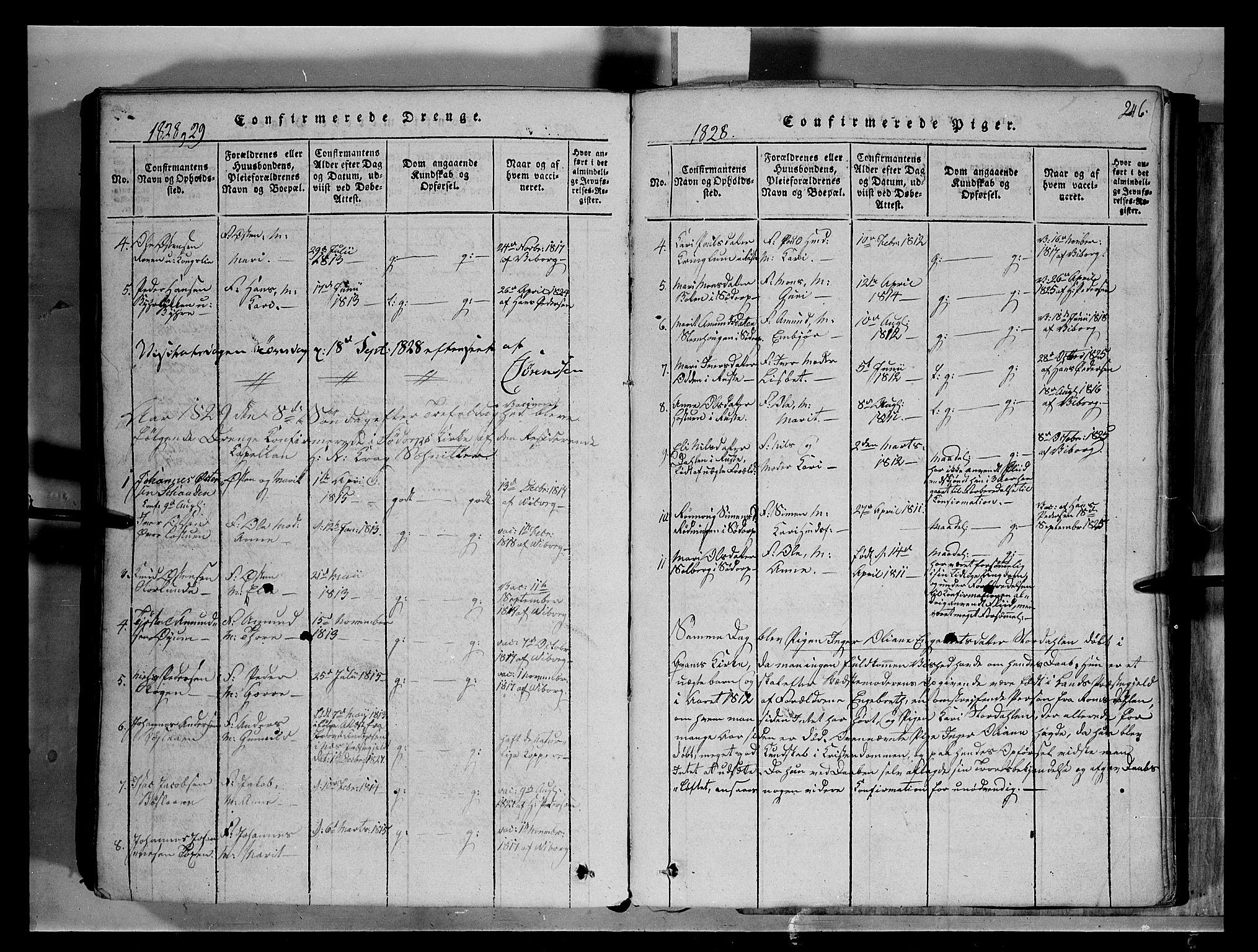 SAH, Fron prestekontor, H/Ha/Hab/L0004: Klokkerbok nr. 4, 1816-1850, s. 246