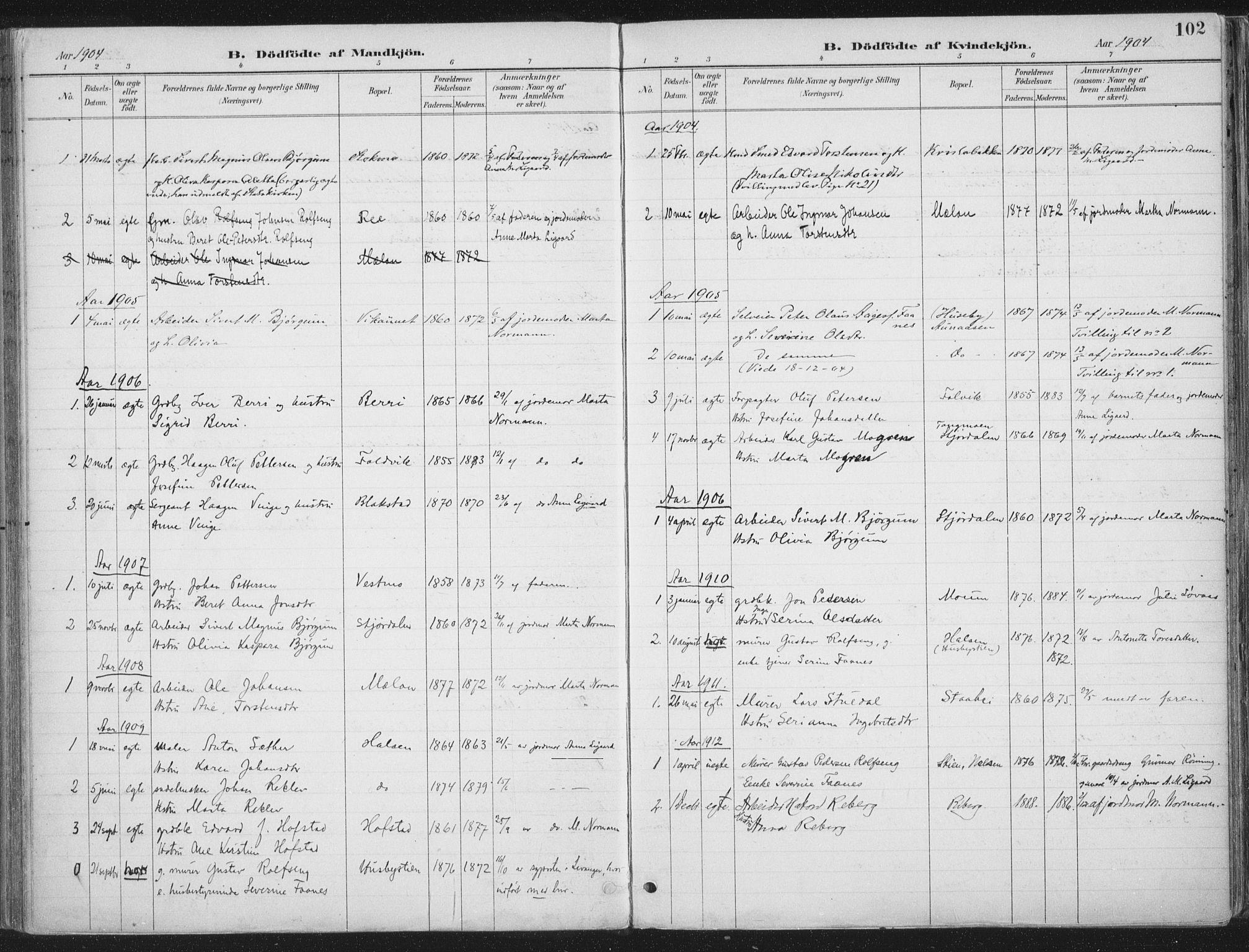 SAT, Ministerialprotokoller, klokkerbøker og fødselsregistre - Nord-Trøndelag, 709/L0082: Ministerialbok nr. 709A22, 1896-1916, s. 102