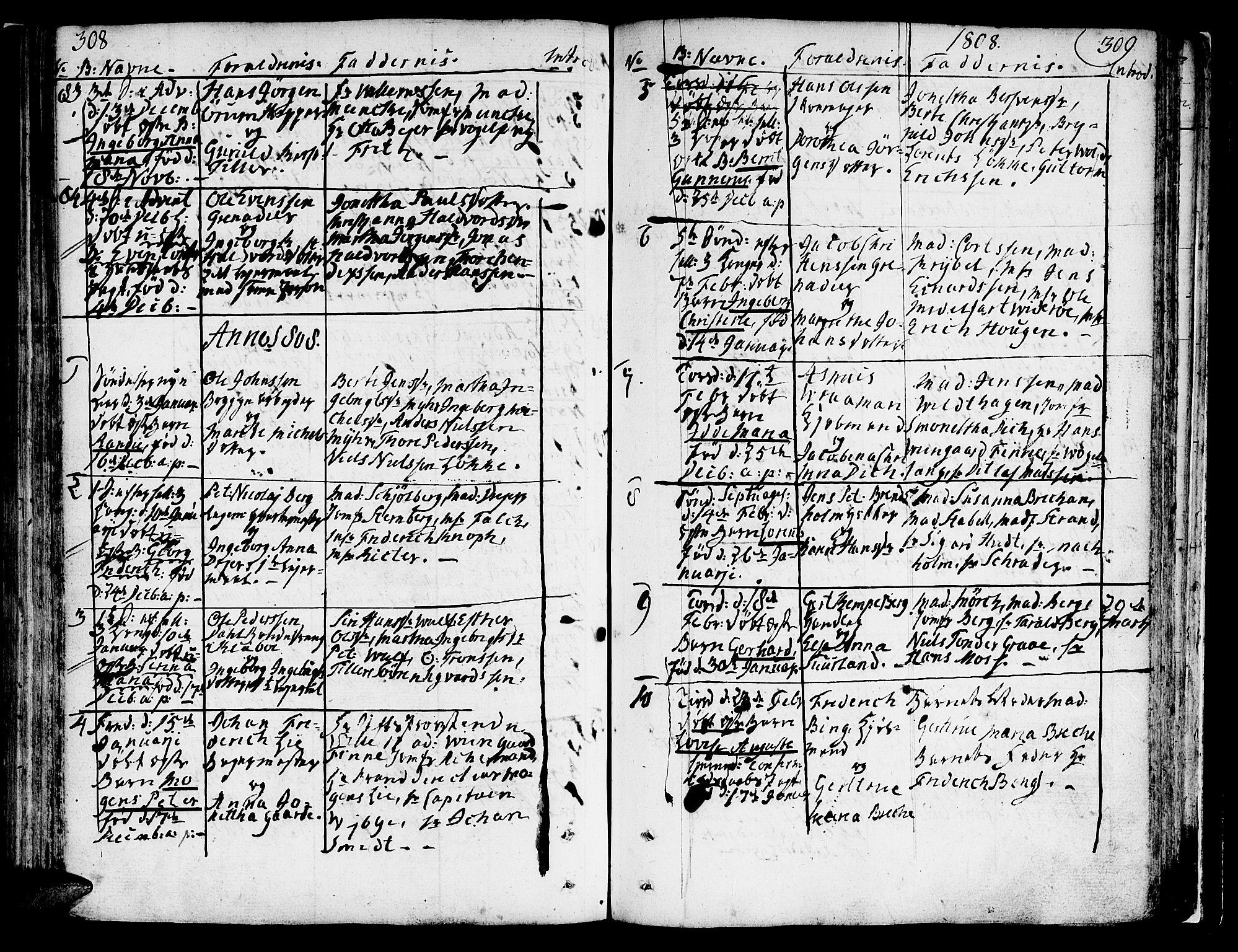 SAT, Ministerialprotokoller, klokkerbøker og fødselsregistre - Sør-Trøndelag, 602/L0104: Ministerialbok nr. 602A02, 1774-1814, s. 308-309