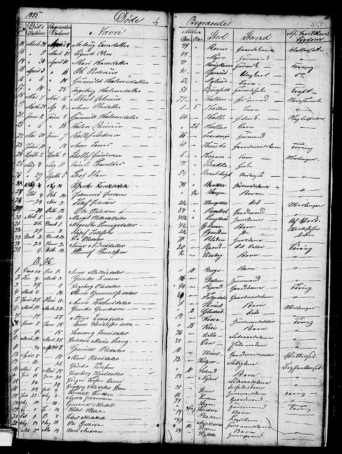 SAKO, Sauherad kirkebøker, G/Gb/L0001: Klokkerbok nr. II 1, 1845-1865, s. 111