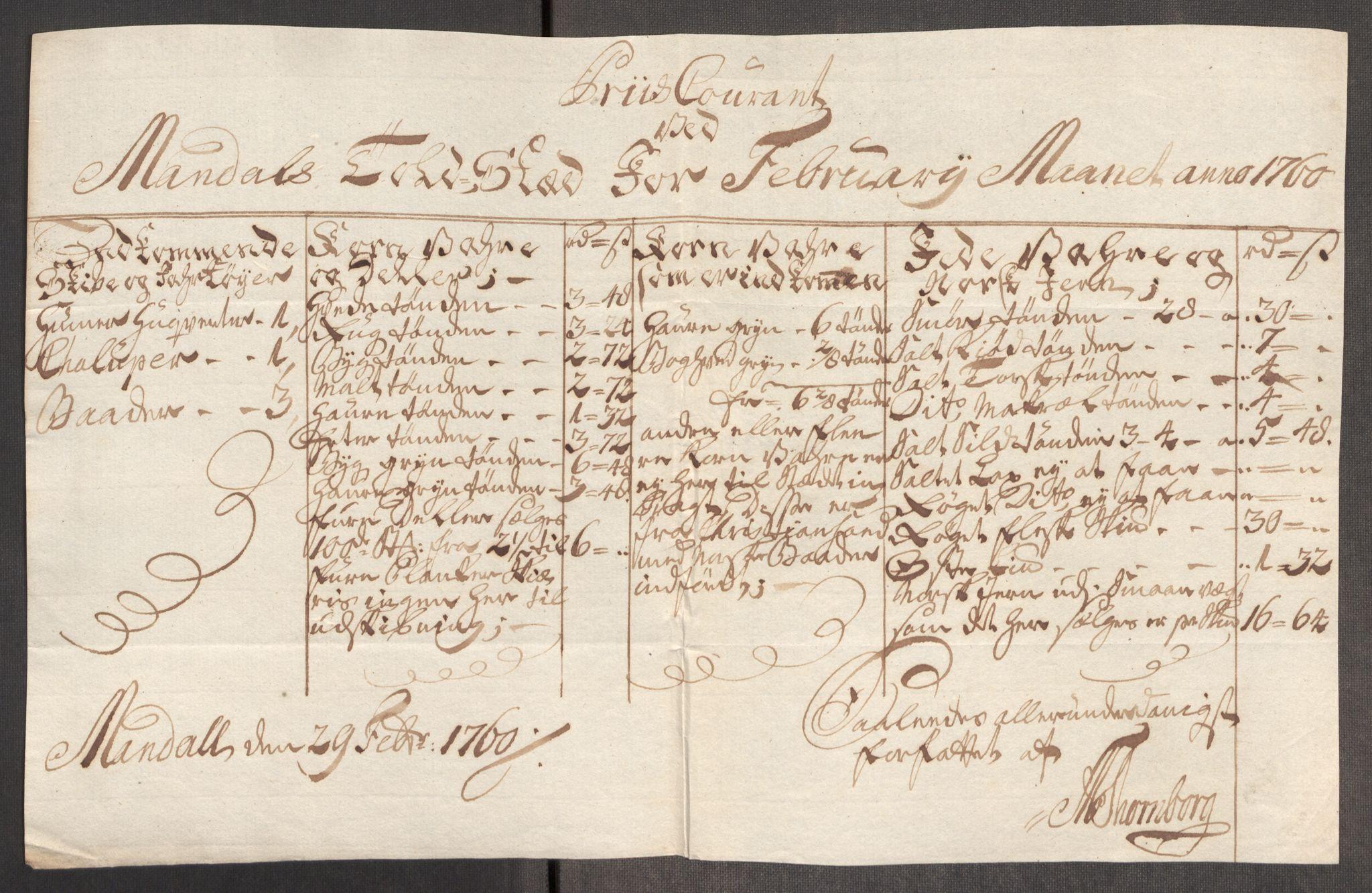 RA, Rentekammeret inntil 1814, Realistisk ordnet avdeling, Oe/L0006: [Ø1]: Priskuranter, 1758-1760, s. 863