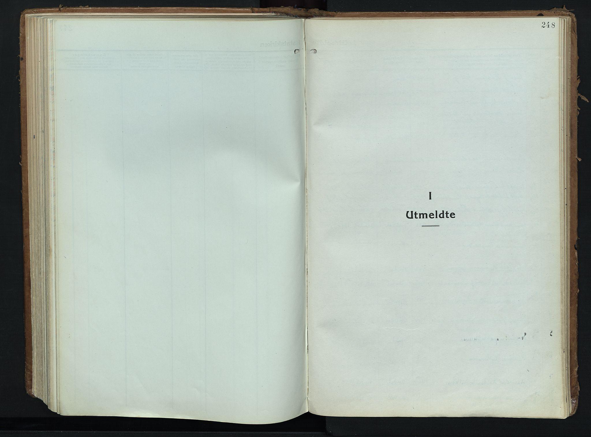 SAH, Alvdal prestekontor, Ministerialbok nr. 6, 1920-1937, s. 248