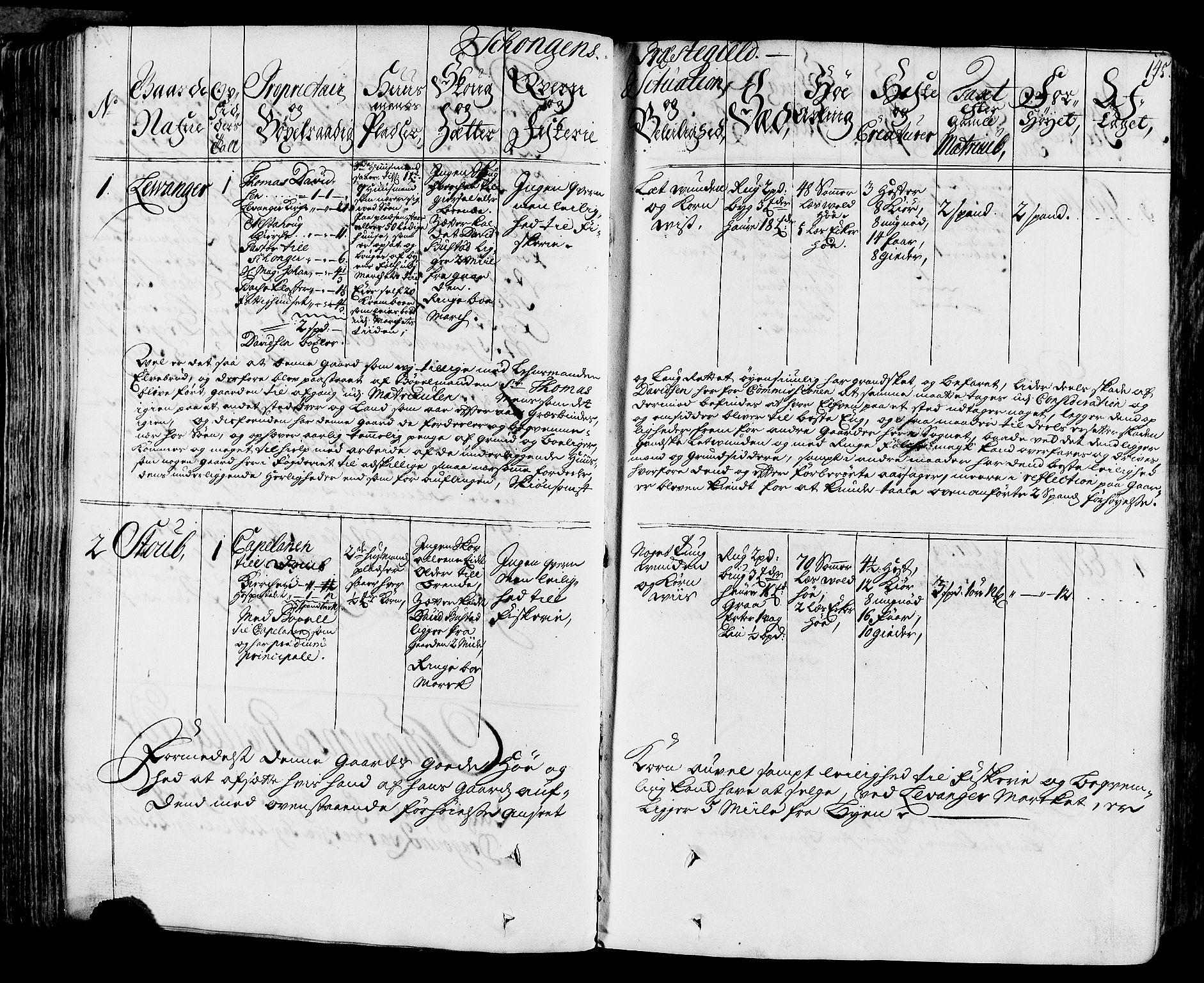 RA, Rentekammeret inntil 1814, Realistisk ordnet avdeling, N/Nb/Nbf/L0164: Stjørdal og Verdal eksaminasjonsprotokoll, 1723, s. 144b-145a