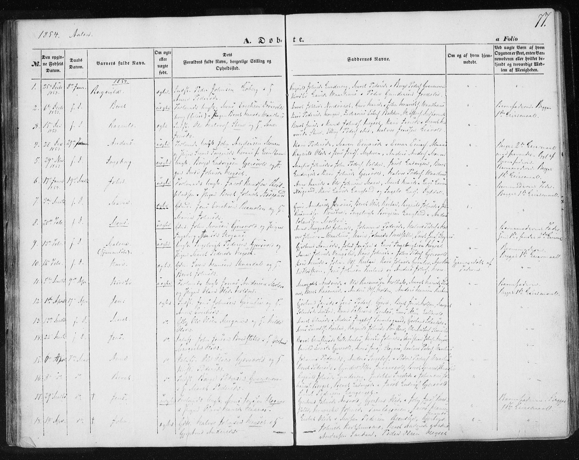 SAT, Ministerialprotokoller, klokkerbøker og fødselsregistre - Sør-Trøndelag, 685/L0965: Ministerialbok nr. 685A06 /3, 1846-1859, s. 77