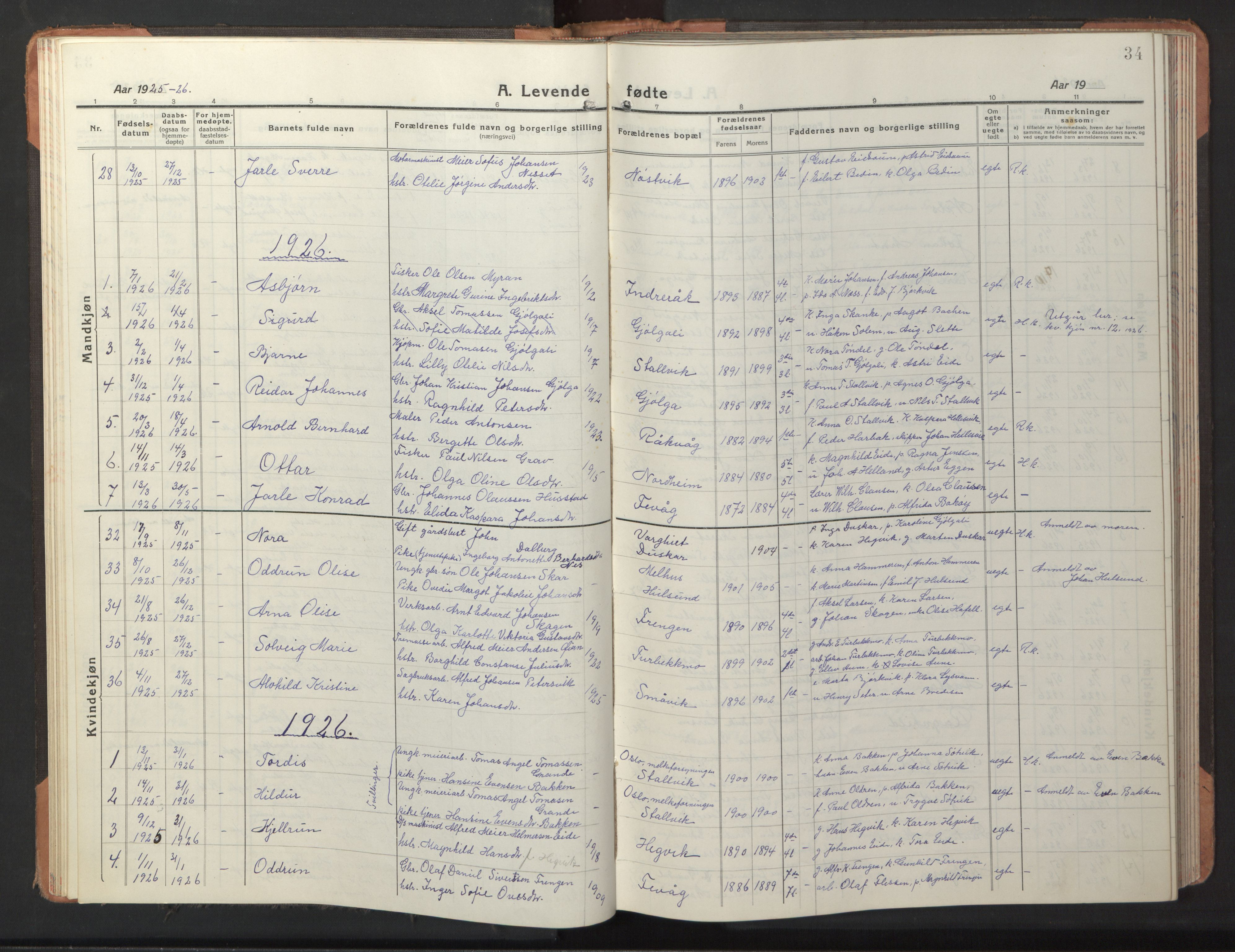 SAT, Ministerialprotokoller, klokkerbøker og fødselsregistre - Sør-Trøndelag, 653/L0658: Klokkerbok nr. 653C02, 1919-1947, s. 34