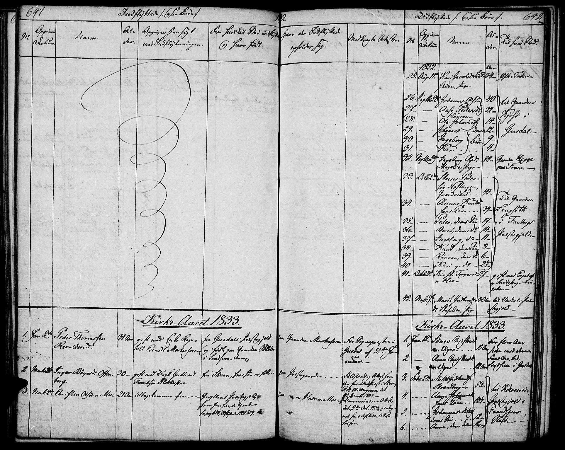 SAH, Øyer prestekontor, Ministerialbok nr. 4, 1824-1841, s. 641-642