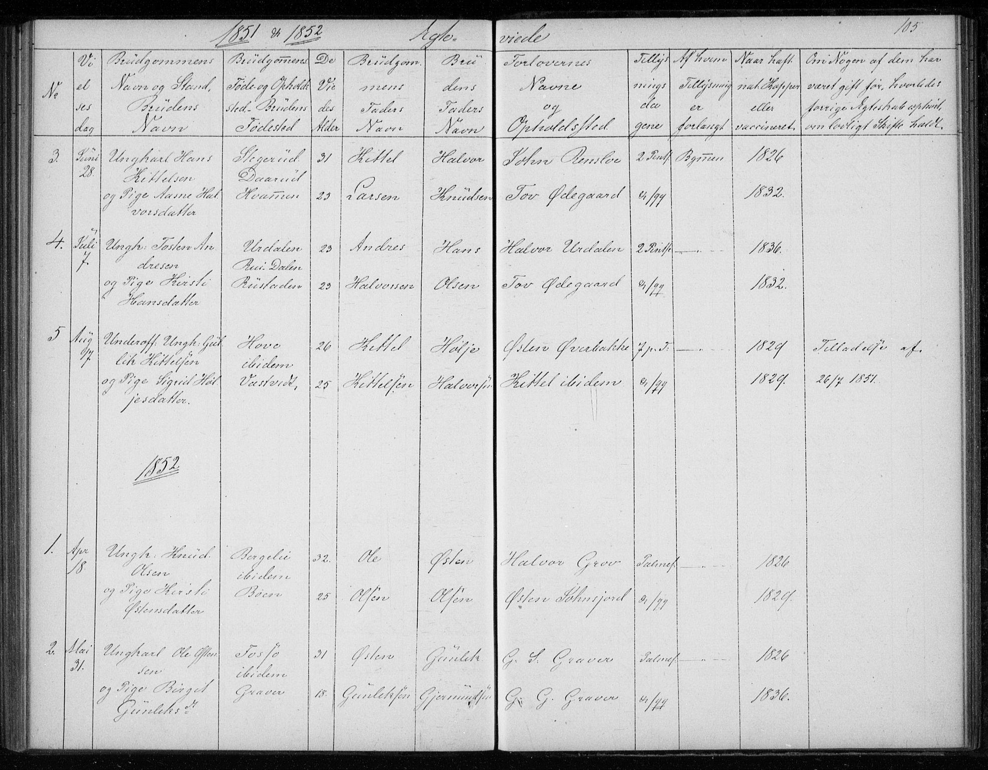 SAKO, Gransherad kirkebøker, F/Fb/L0003: Ministerialbok nr. II 3, 1844-1859, s. 105