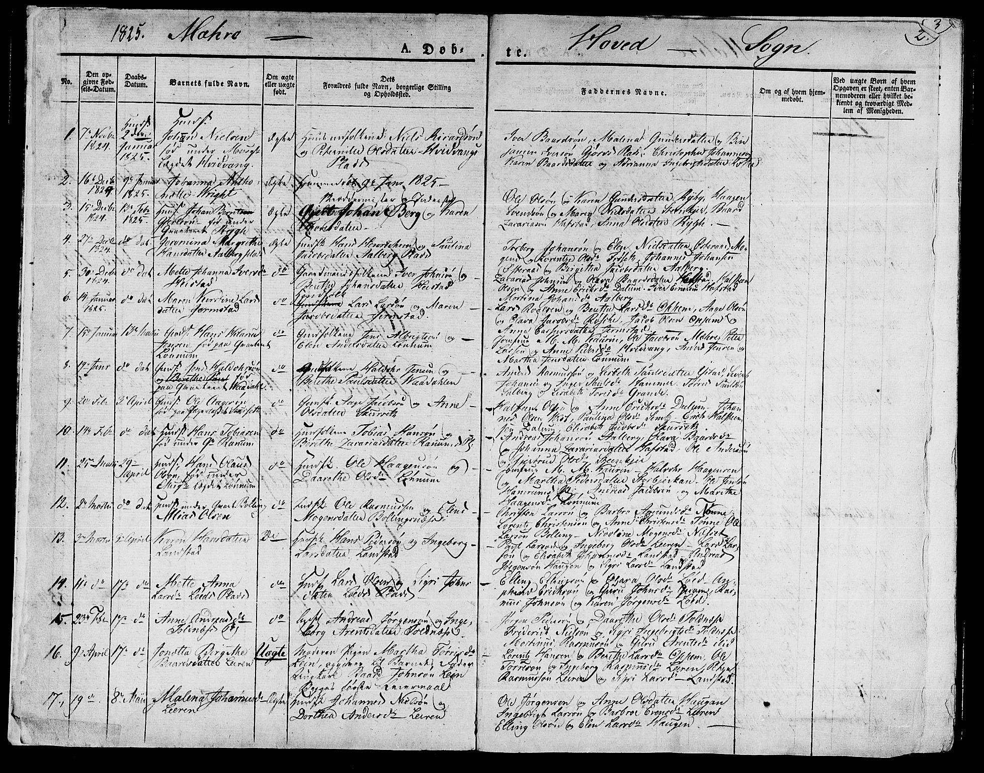 SAT, Ministerialprotokoller, klokkerbøker og fødselsregistre - Nord-Trøndelag, 735/L0336: Ministerialbok nr. 735A05 /1, 1825-1835, s. 2