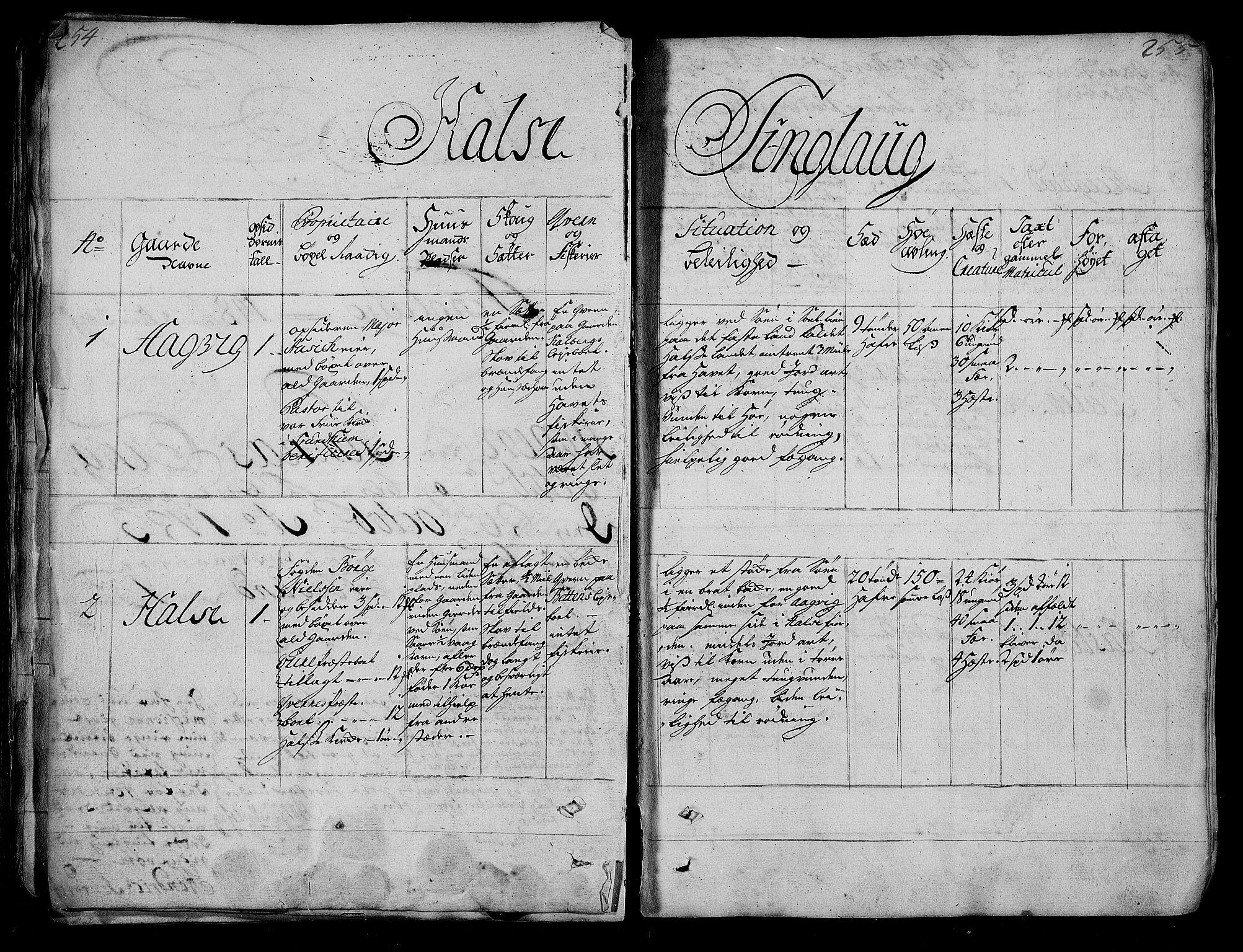 RA, Rentekammeret inntil 1814, Realistisk ordnet avdeling, N/Nb/Nbf/L0154: Nordmøre eksaminasjonsprotokoll, 1721-1723, s. 254-255