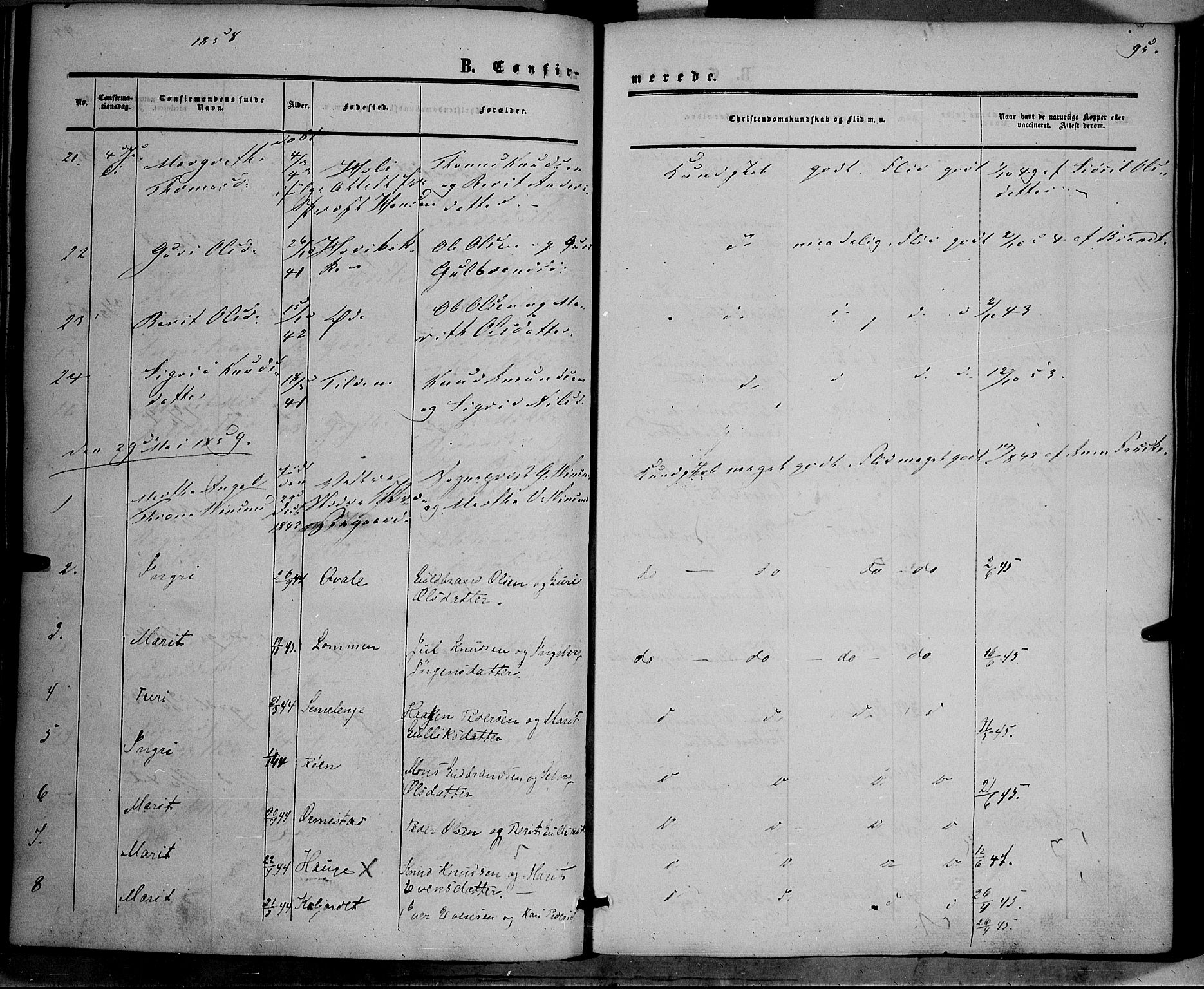 SAH, Vestre Slidre prestekontor, Ministerialbok nr. 2, 1856-1864, s. 95
