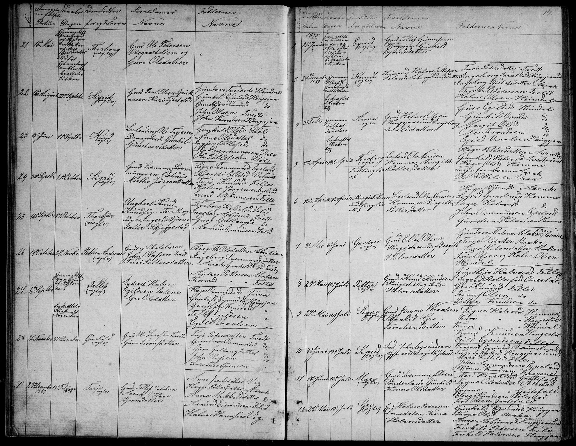SAKO, Nissedal kirkebøker, G/Gb/L0002: Klokkerbok nr. II 2, 1863-1892, s. 14