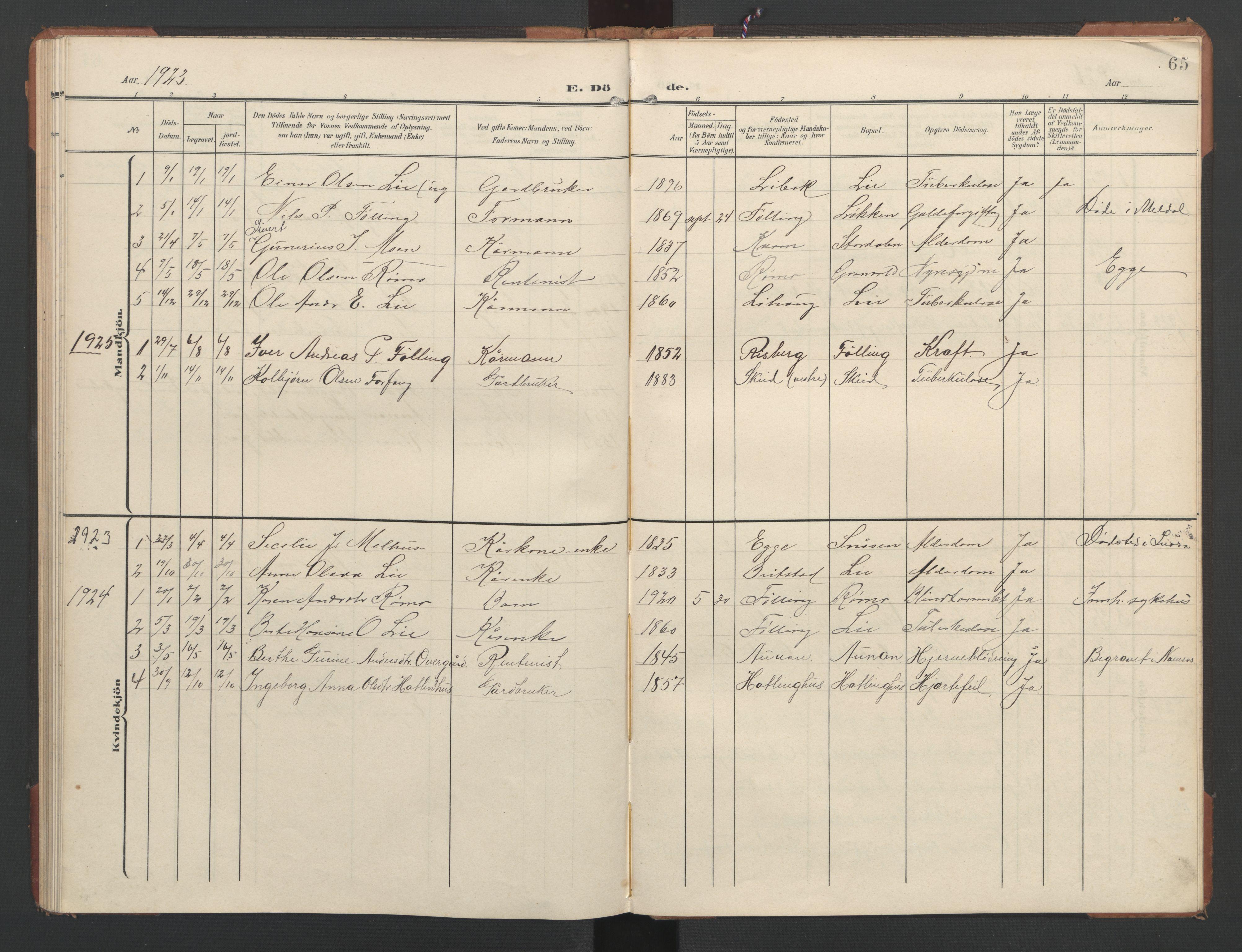 SAT, Ministerialprotokoller, klokkerbøker og fødselsregistre - Nord-Trøndelag, 748/L0465: Klokkerbok nr. 748C01, 1908-1960, s. 65