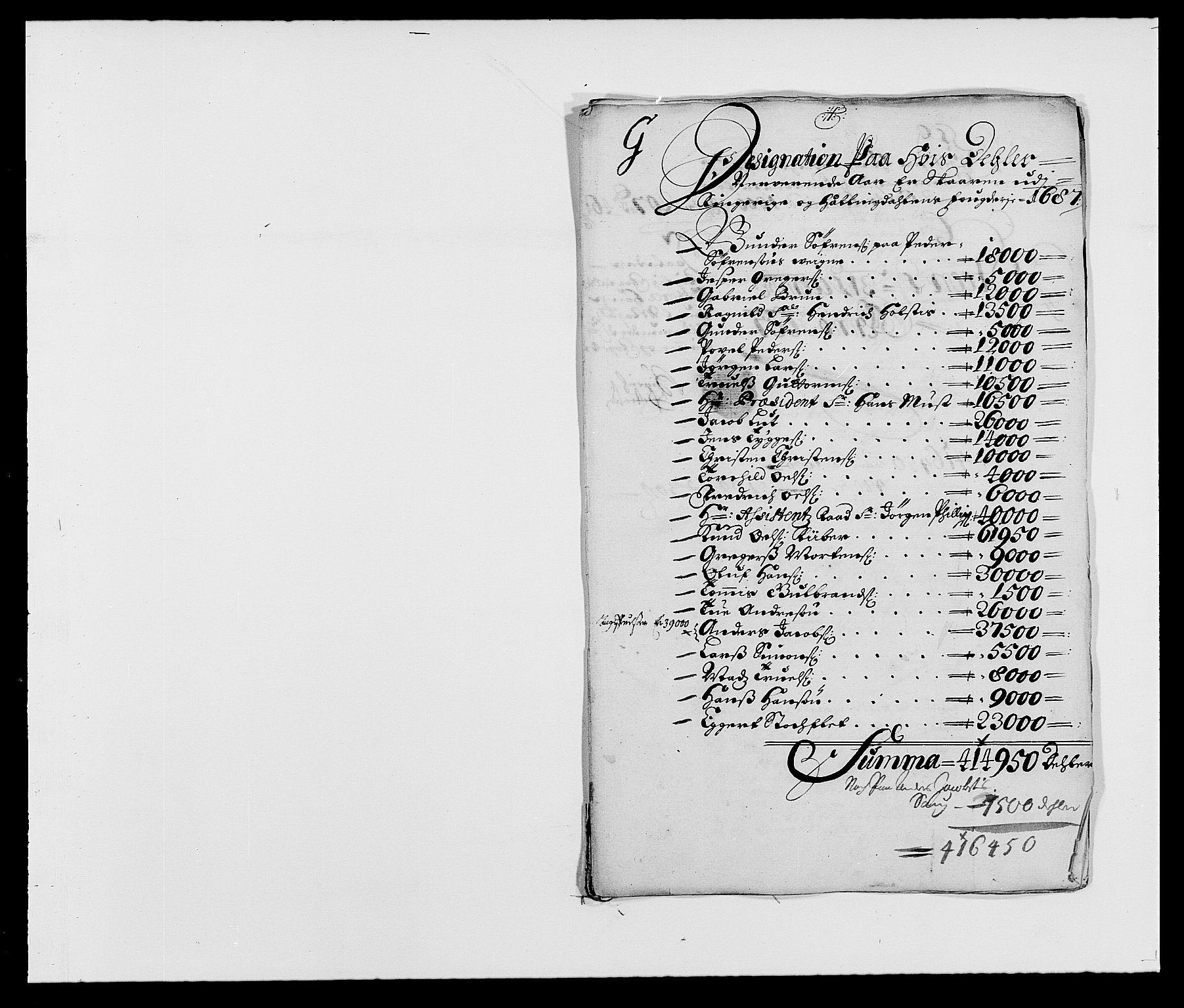 RA, Rentekammeret inntil 1814, Reviderte regnskaper, Fogderegnskap, R21/L1447: Fogderegnskap Ringerike og Hallingdal, 1687-1689, s. 60