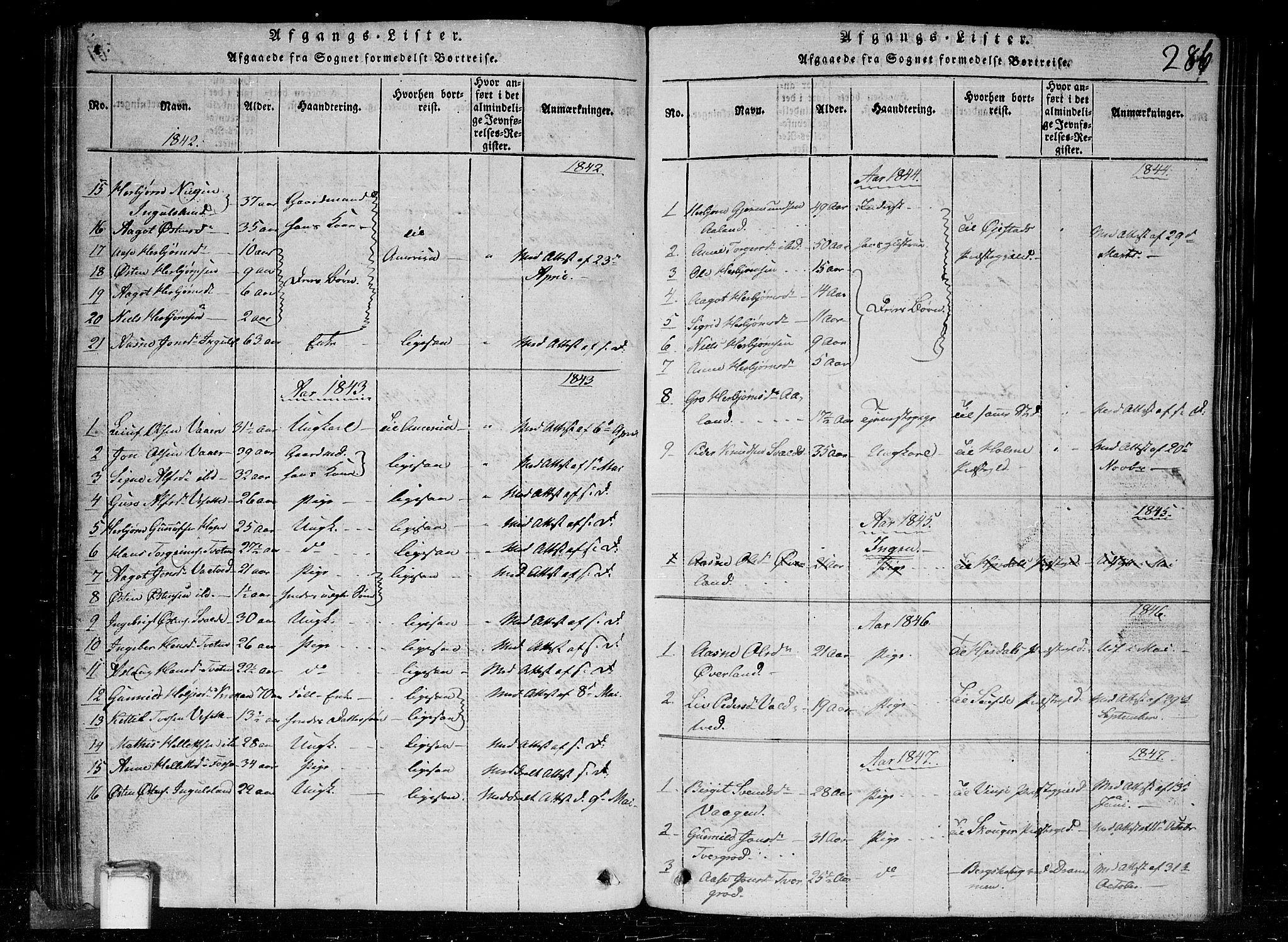 SAKO, Tinn kirkebøker, G/Gc/L0001: Klokkerbok nr. III 1, 1815-1879, s. 286