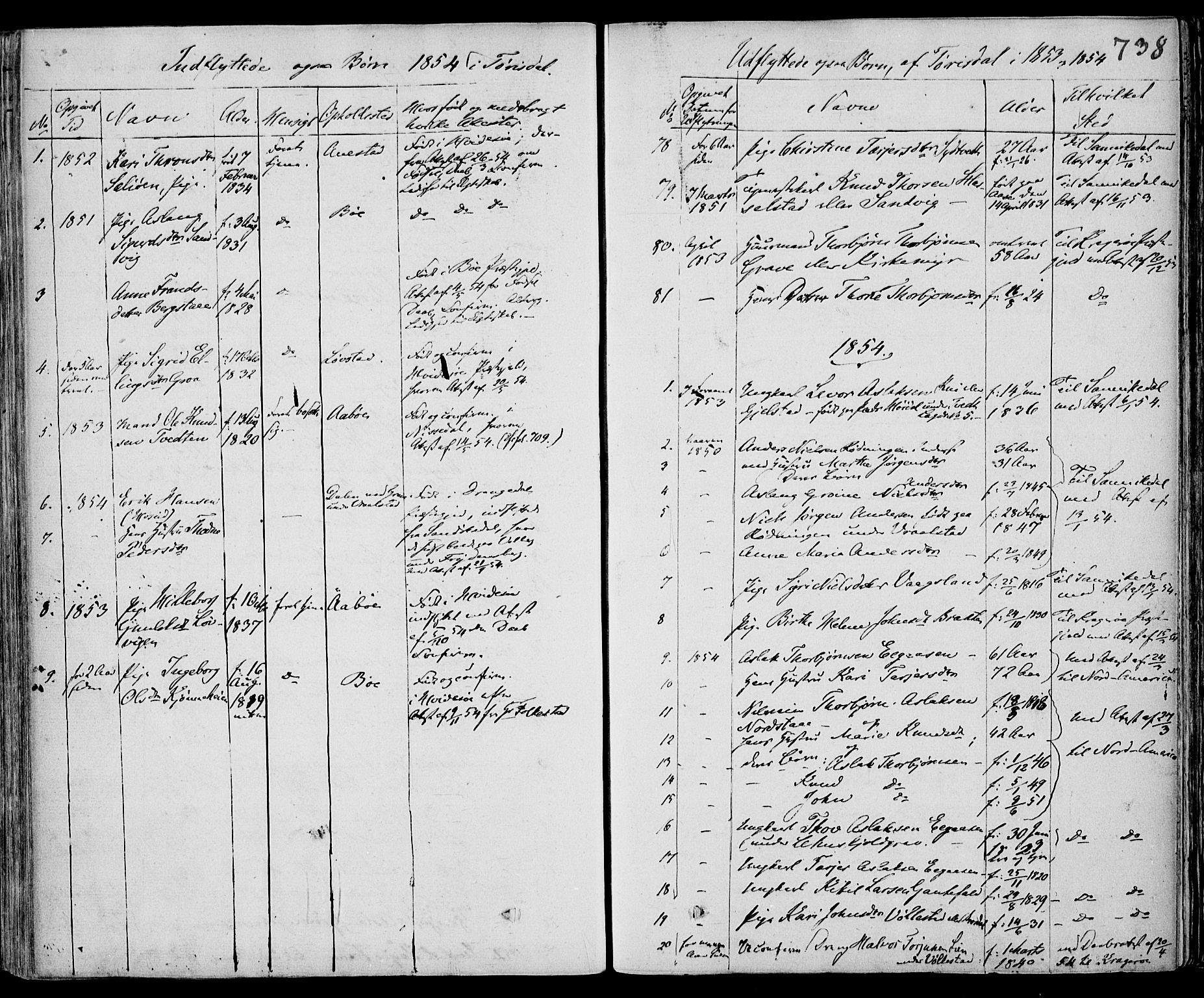 SAKO, Drangedal kirkebøker, F/Fa/L0007b: Ministerialbok nr. 7b, 1837-1856, s. 738