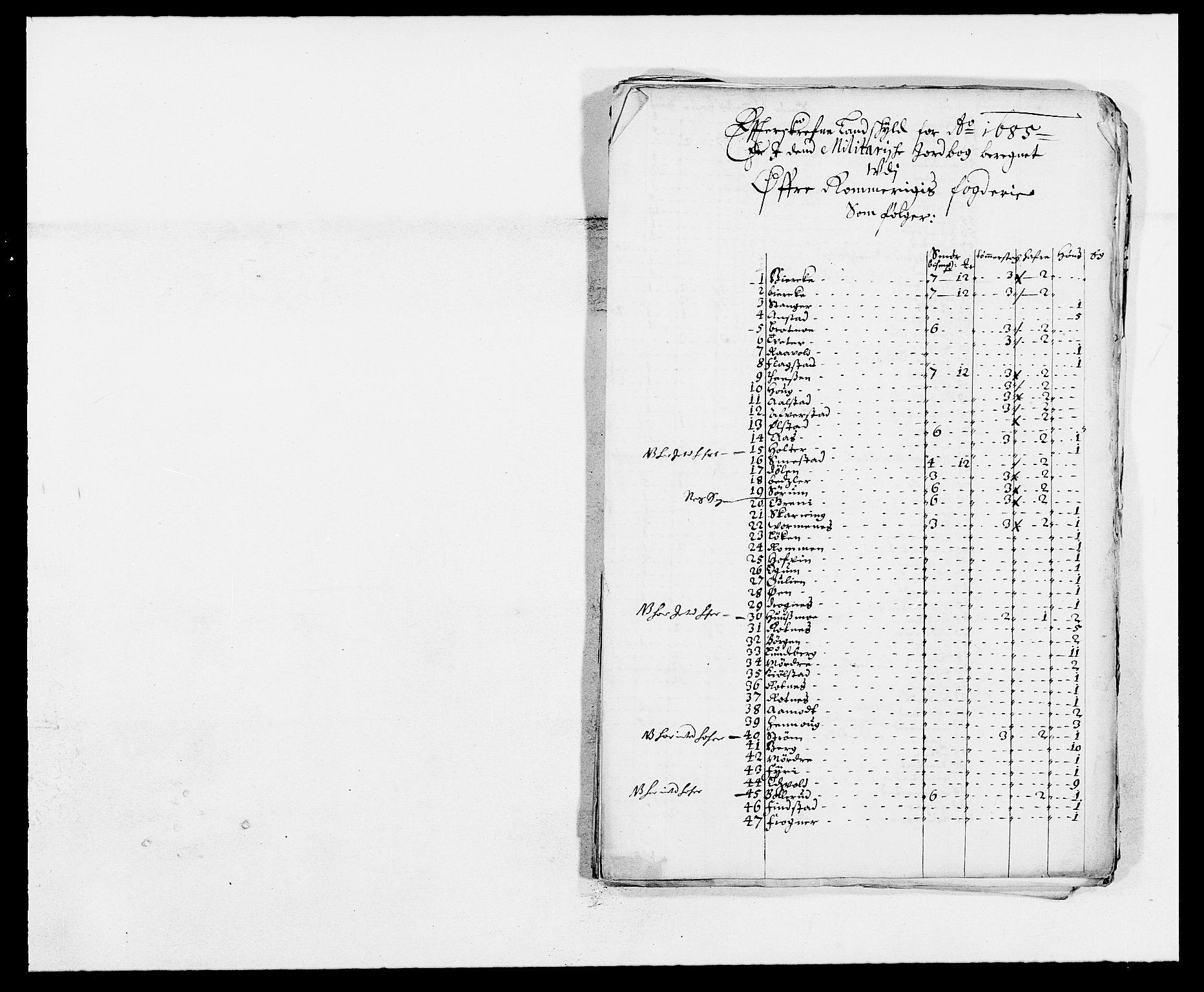 RA, Rentekammeret inntil 1814, Reviderte regnskaper, Fogderegnskap, R12/L0699: Fogderegnskap Øvre Romerike, 1685-1686, s. 132