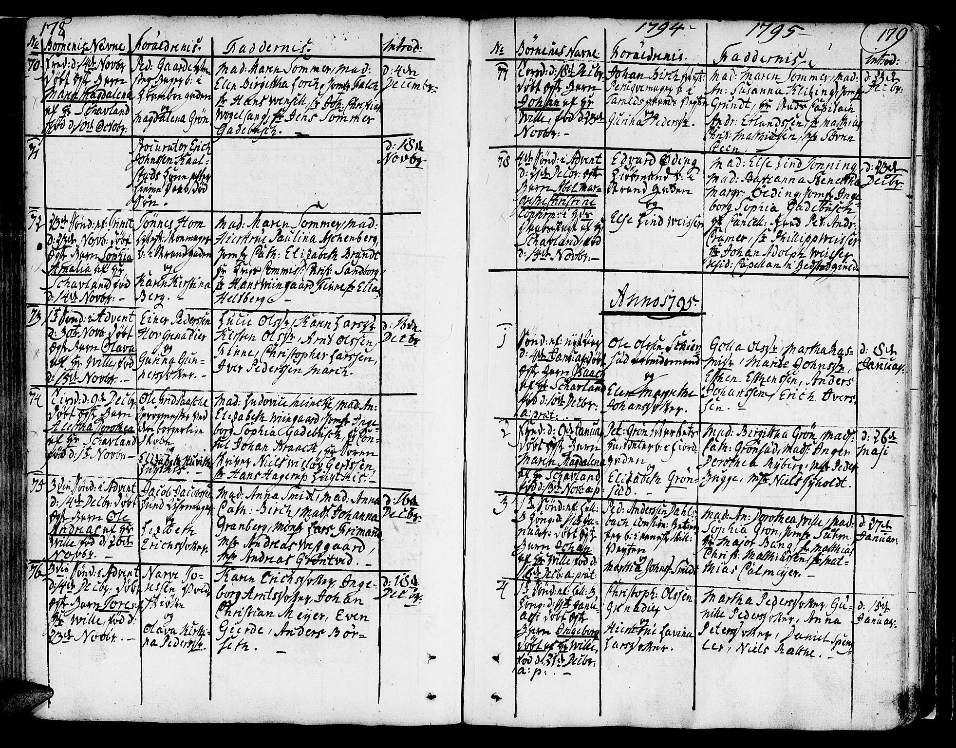 SAT, Ministerialprotokoller, klokkerbøker og fødselsregistre - Sør-Trøndelag, 602/L0104: Ministerialbok nr. 602A02, 1774-1814, s. 178-179