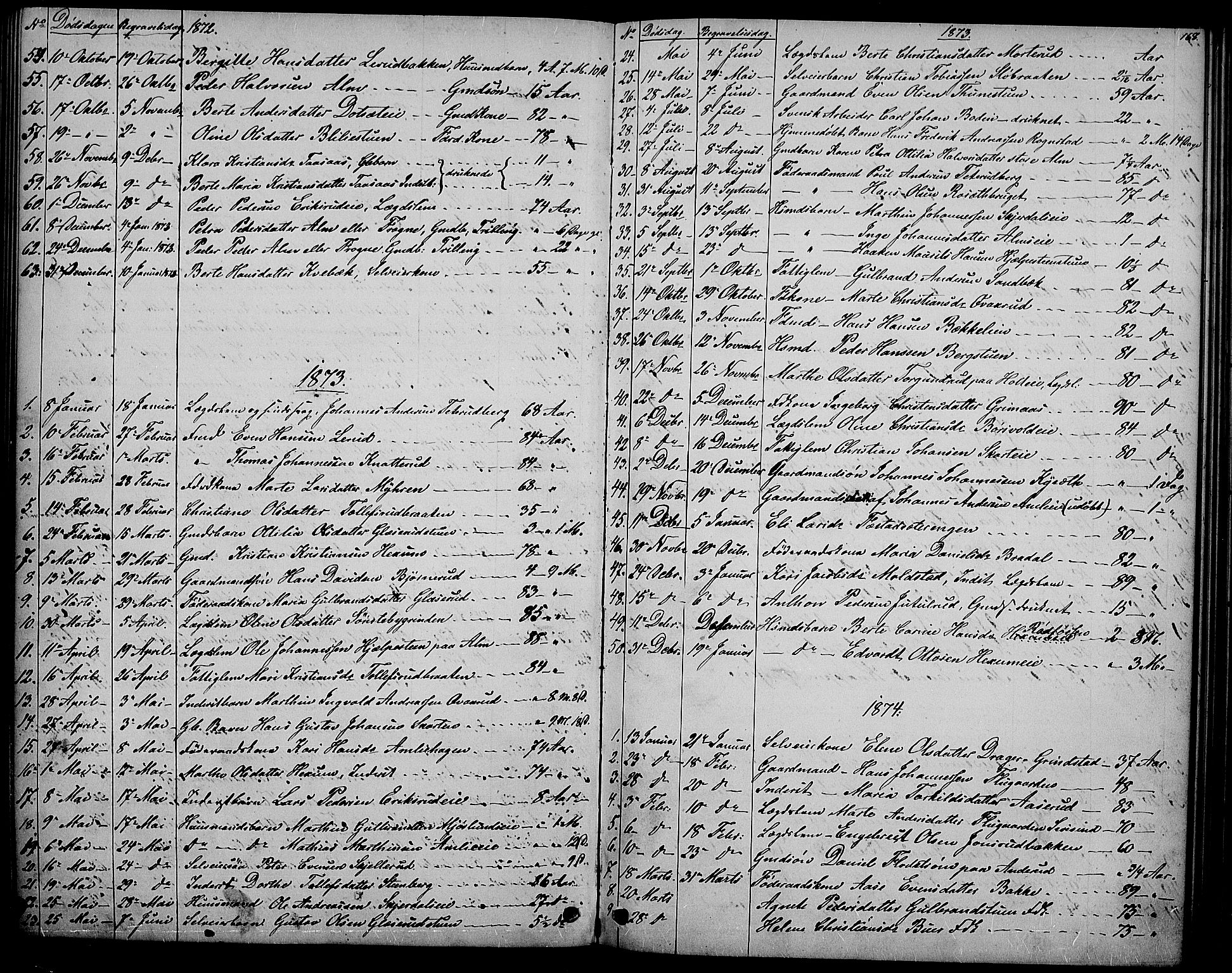 SAH, Vestre Toten prestekontor, H/Ha/Hab/L0006: Klokkerbok nr. 6, 1870-1887, s. 168
