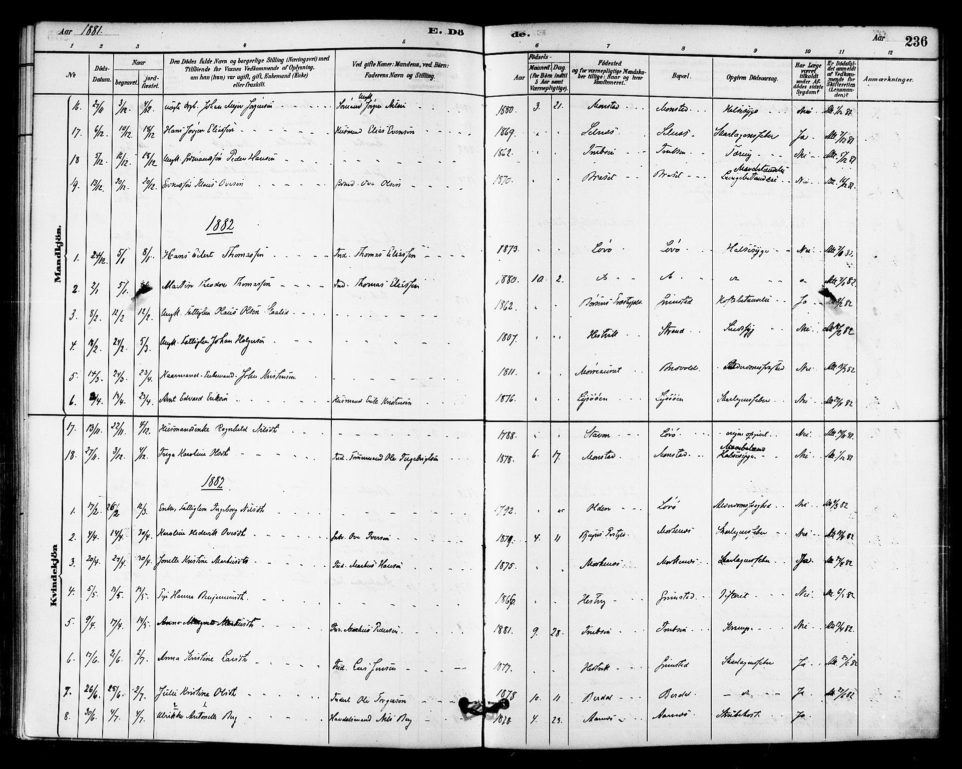 SAT, Ministerialprotokoller, klokkerbøker og fødselsregistre - Sør-Trøndelag, 655/L0680: Ministerialbok nr. 655A09, 1880-1894, s. 236