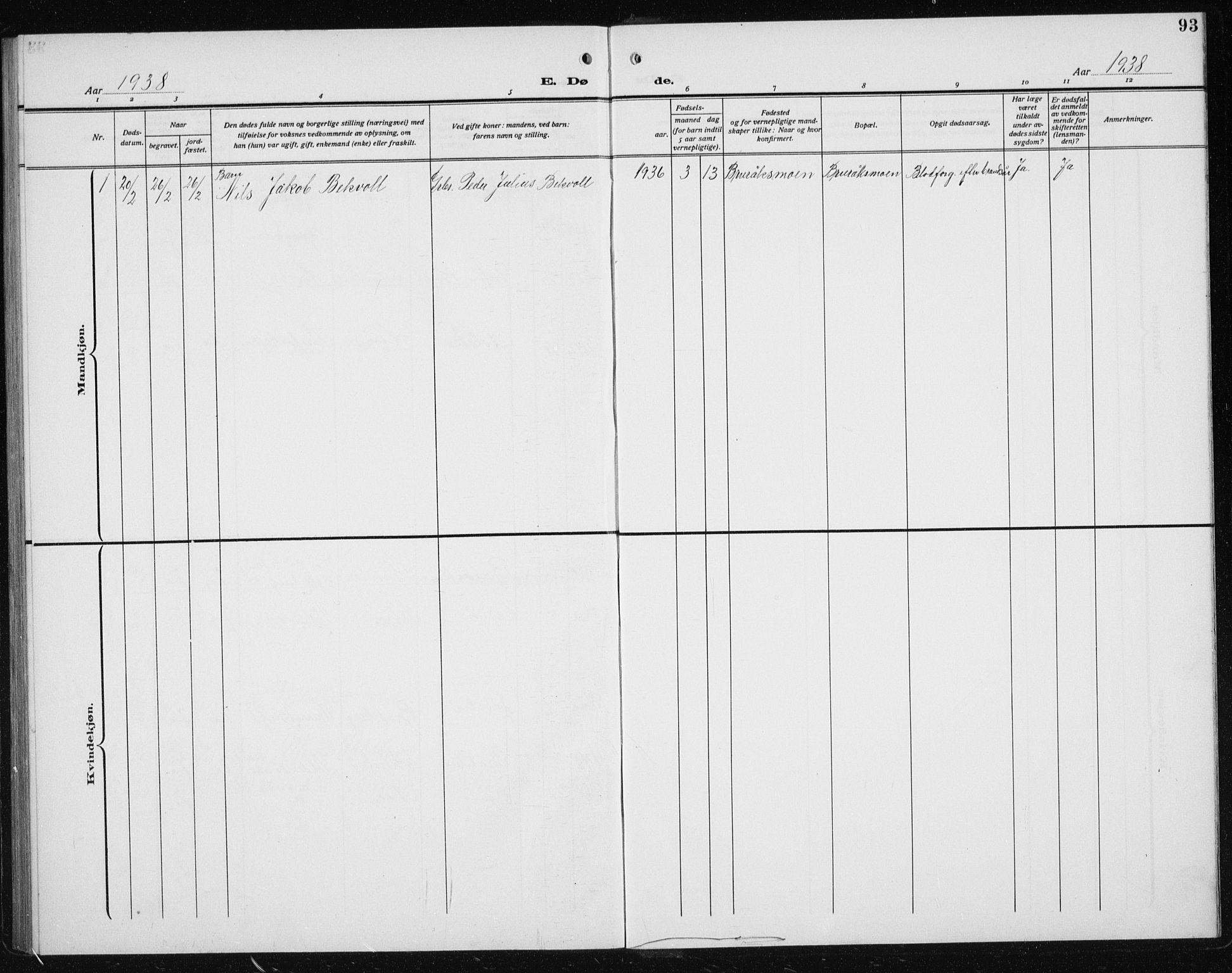 SAT, Ministerialprotokoller, klokkerbøker og fødselsregistre - Sør-Trøndelag, 608/L0342: Klokkerbok nr. 608C08, 1912-1938, s. 93