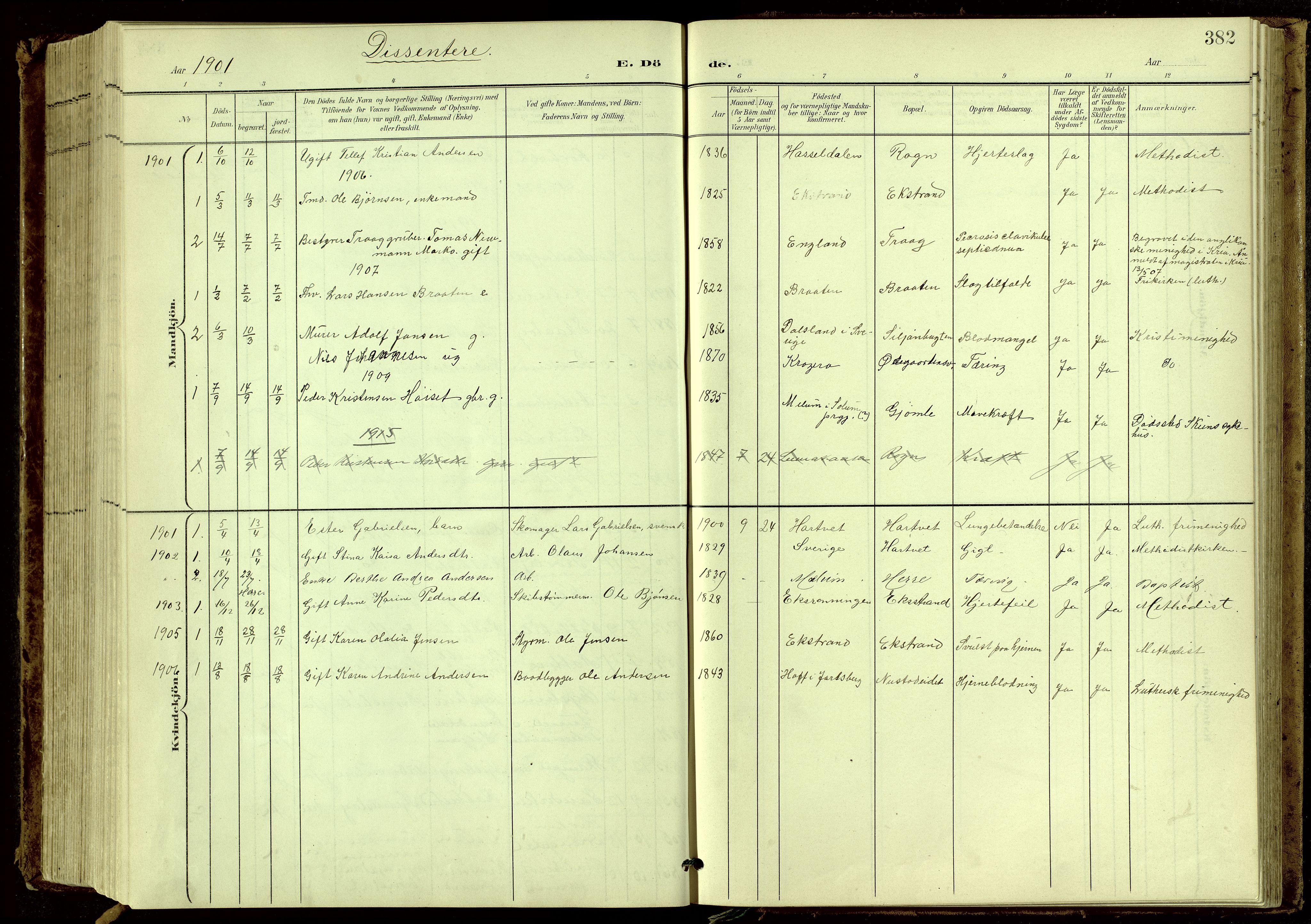 SAKO, Bamble kirkebøker, G/Ga/L0010: Klokkerbok nr. I 10, 1901-1919, s. 382