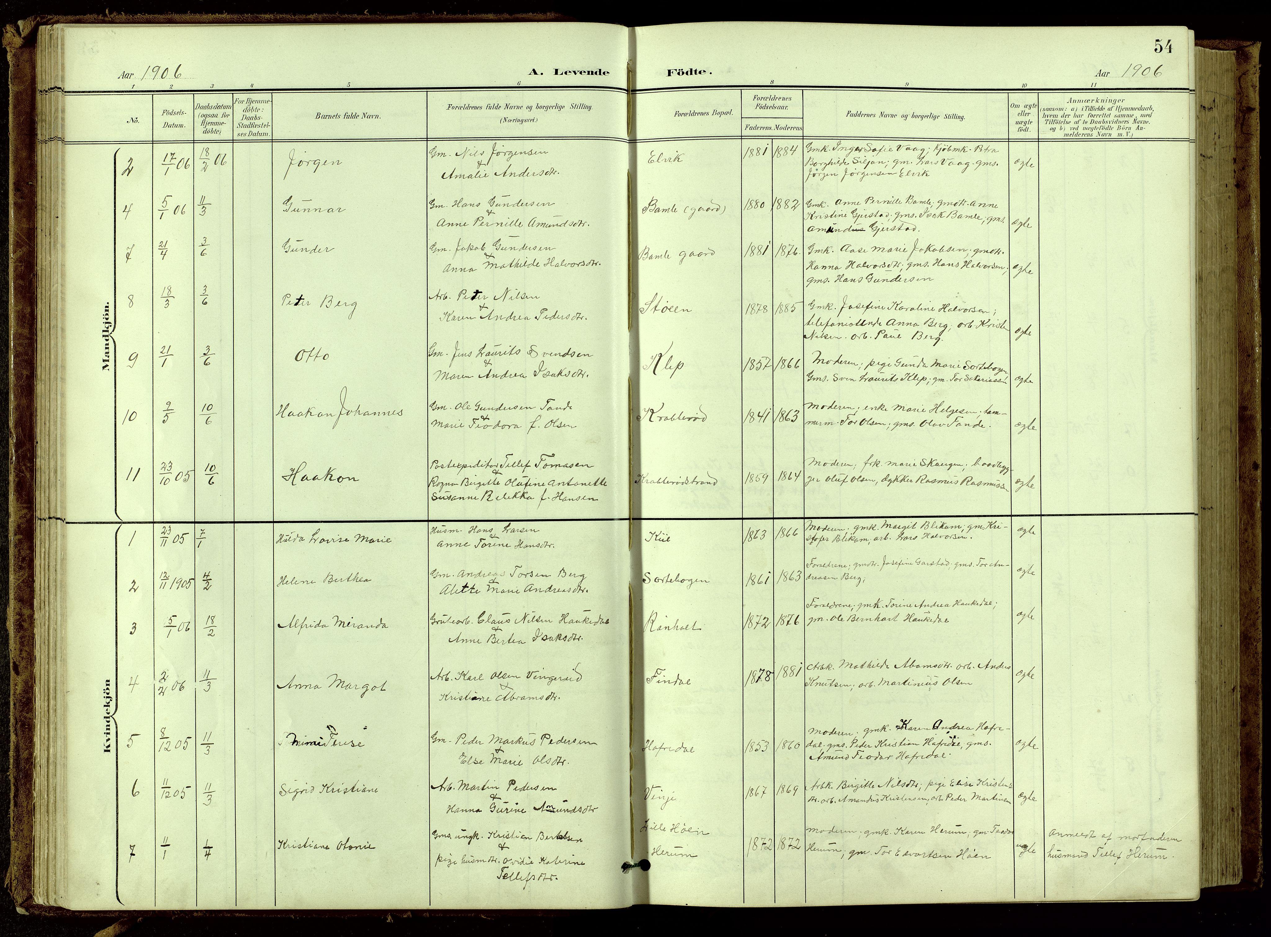 SAKO, Bamble kirkebøker, G/Ga/L0010: Klokkerbok nr. I 10, 1901-1919, s. 54