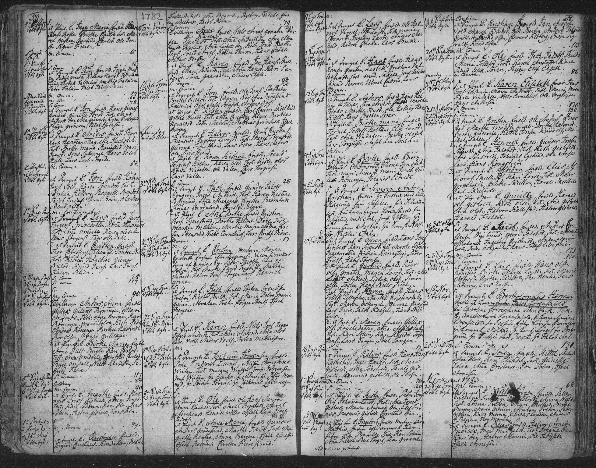 SAKO, Solum kirkebøker, F/Fa/L0003: Ministerialbok nr. I 3, 1761-1814, s. 50-51