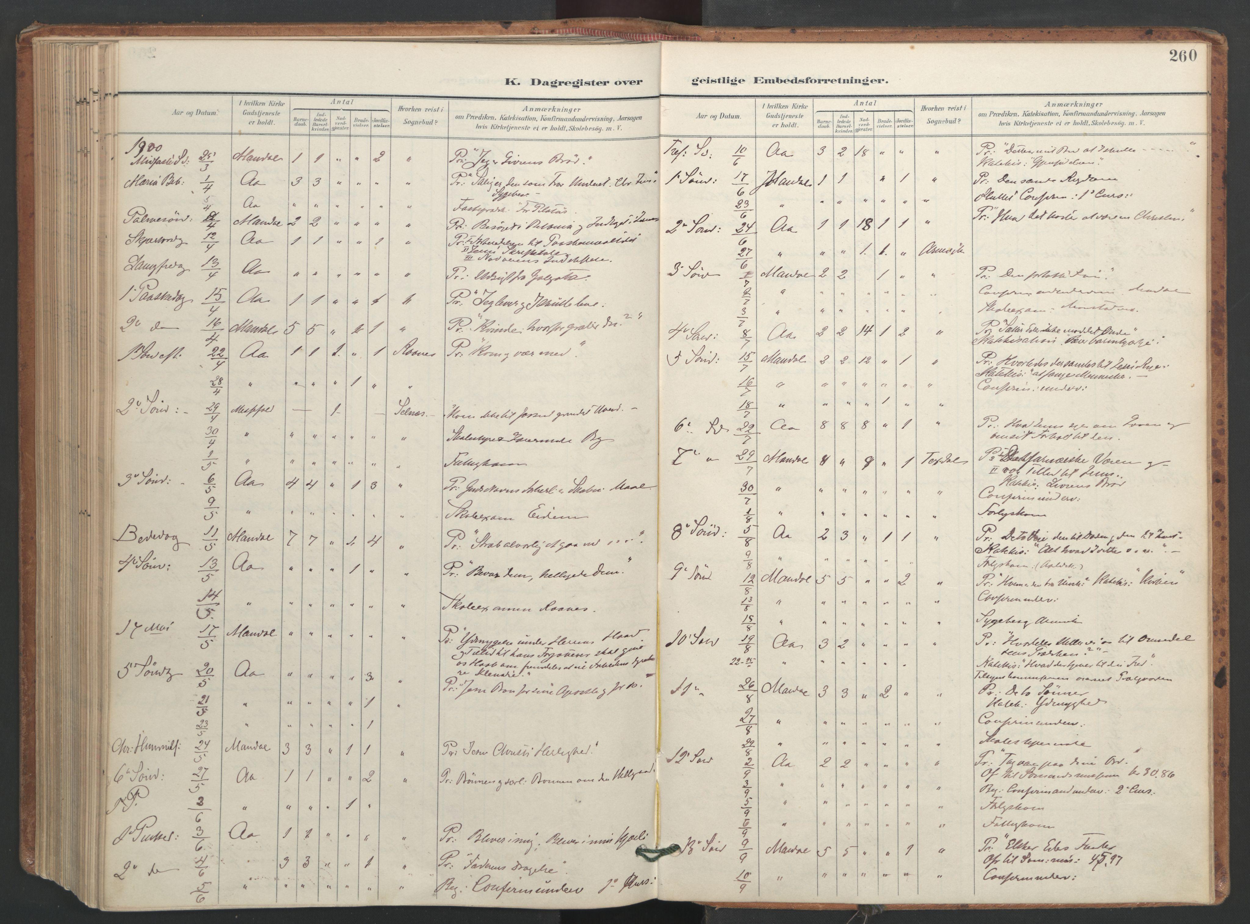 SAT, Ministerialprotokoller, klokkerbøker og fødselsregistre - Sør-Trøndelag, 655/L0681: Ministerialbok nr. 655A10, 1895-1907, s. 260