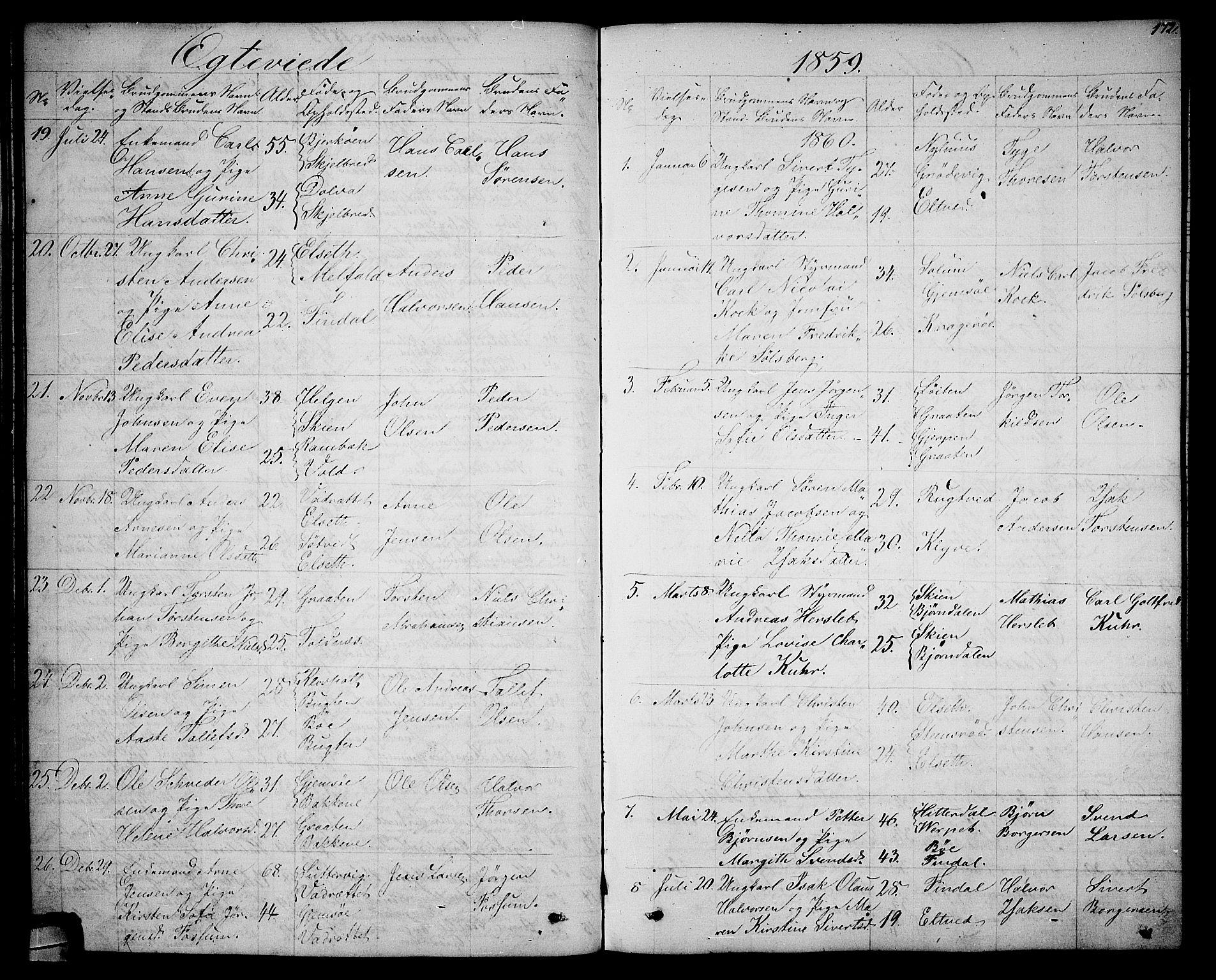SAKO, Solum kirkebøker, G/Ga/L0004: Klokkerbok nr. I 4, 1859-1876, s. 172