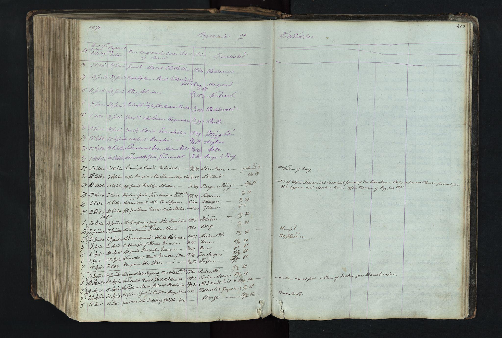 SAH, Vang prestekontor, Valdres, Klokkerbok nr. 4, 1835-1892, s. 403