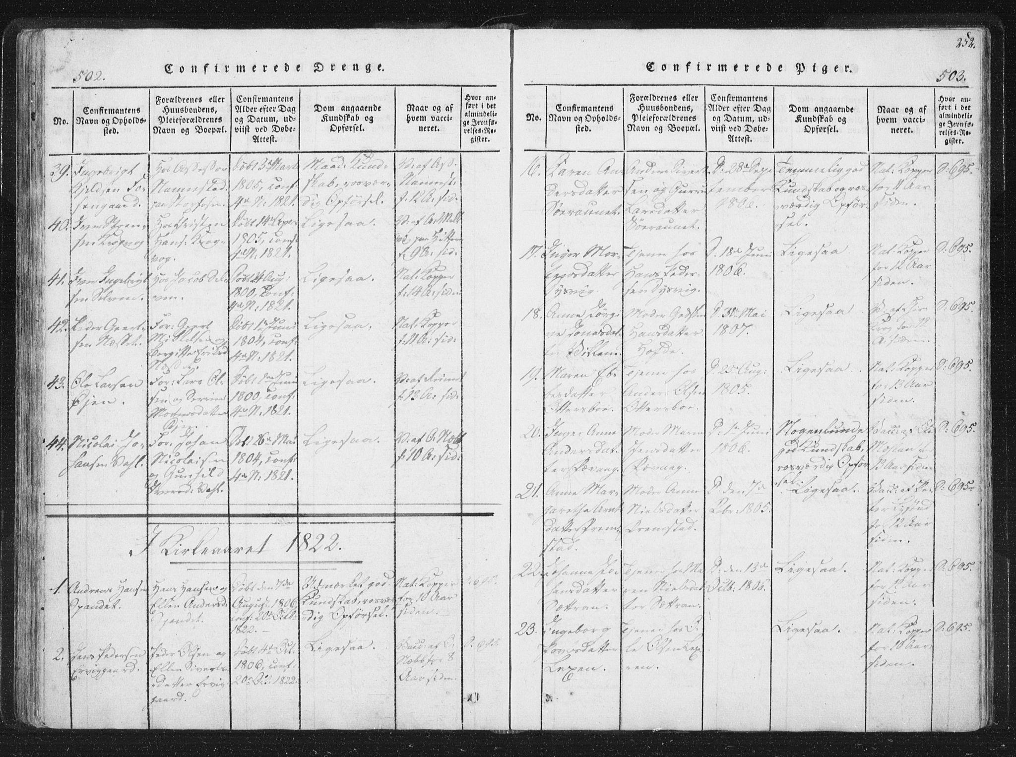 SAT, Ministerialprotokoller, klokkerbøker og fødselsregistre - Sør-Trøndelag, 659/L0734: Ministerialbok nr. 659A04, 1818-1825, s. 502-503